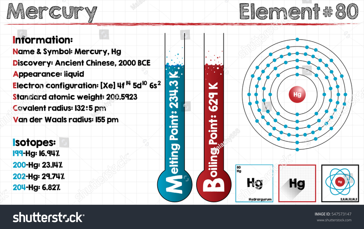 Large detailed infographic element mercury stock vector 547573147 large and detailed infographic of the element of mercury buycottarizona Gallery
