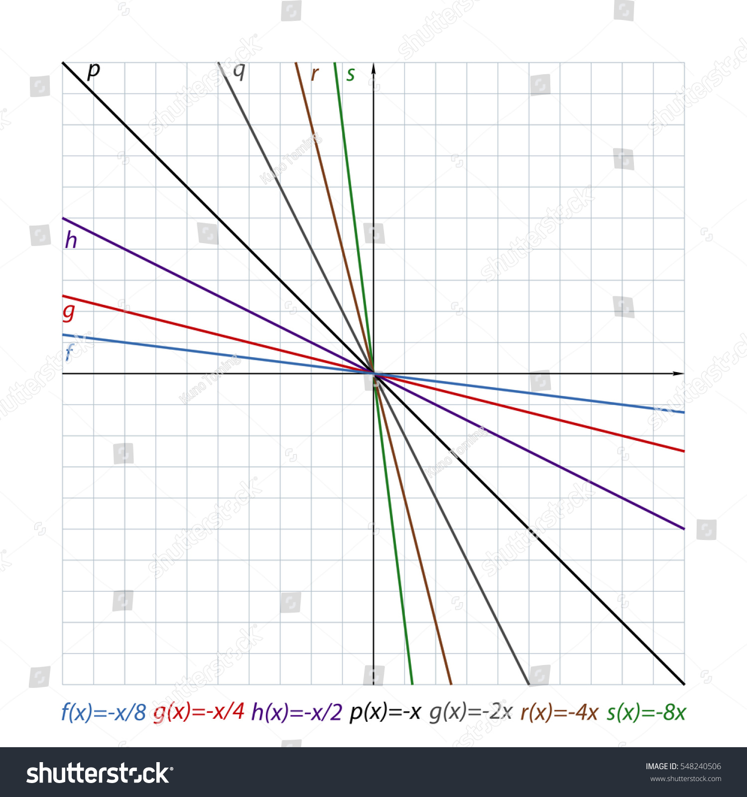 worksheet Math Aids Graphing printable coordinate plane measurement practice worksheet systems math aids free factor worksheets stock vector illustration shows the location of the