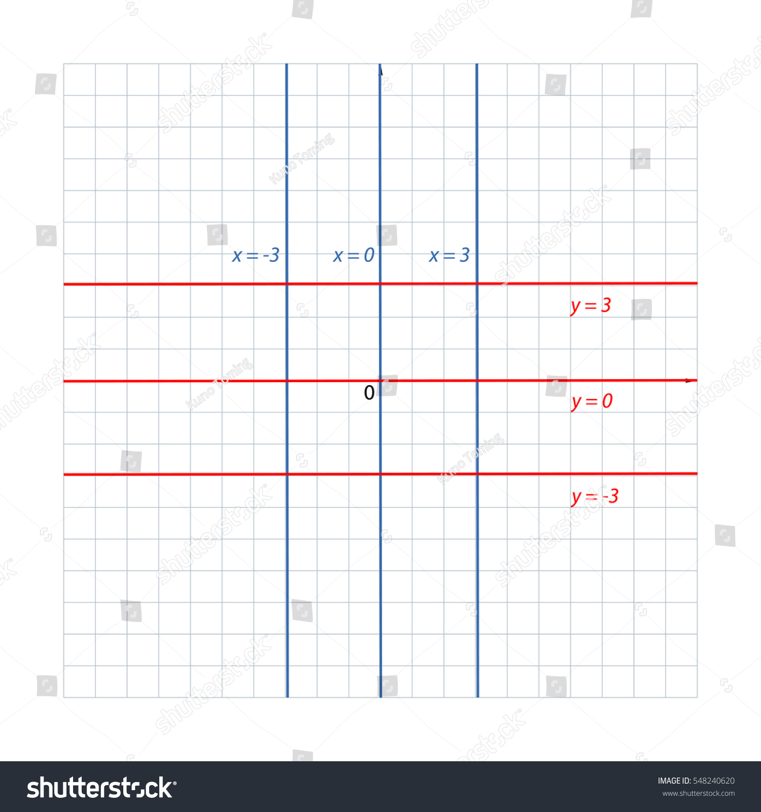 worksheet Pumpkin Coordinate Graph christmas coordinate grid pictures two step equations holiday graphing timed math worksheets stock vector illustration shows the location of parallel