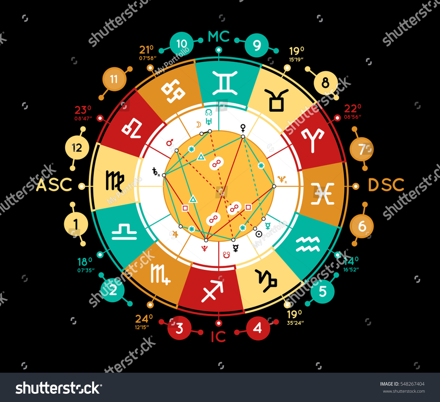 Astrology Background Example Blank Natal Chart Stock Vector ...