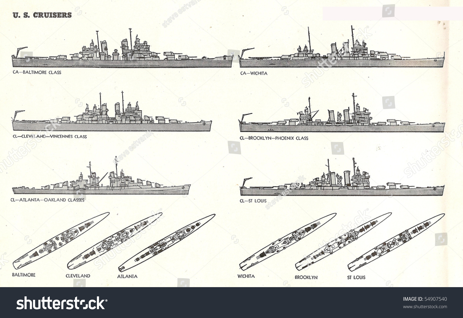 U.S. Navy Cruisers at War 1941-45, Summer 1984 (A)
