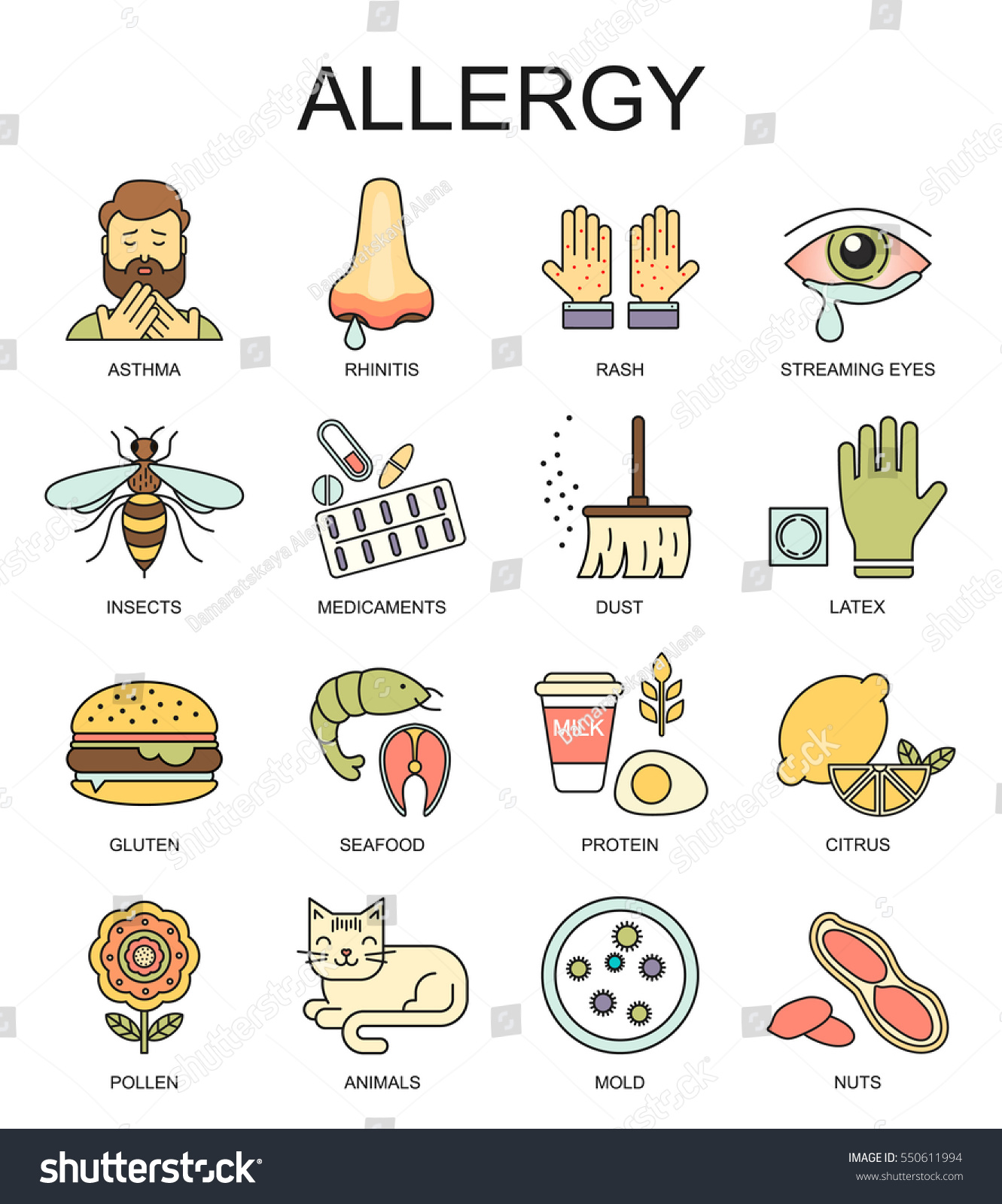 Allergy Symptoms Vector Linear Illustration Most Stock Vector ...