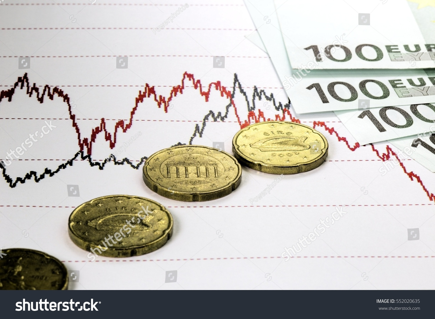 Stock Market Prices Chart Hundred Euro Stock Photo (Edit Now