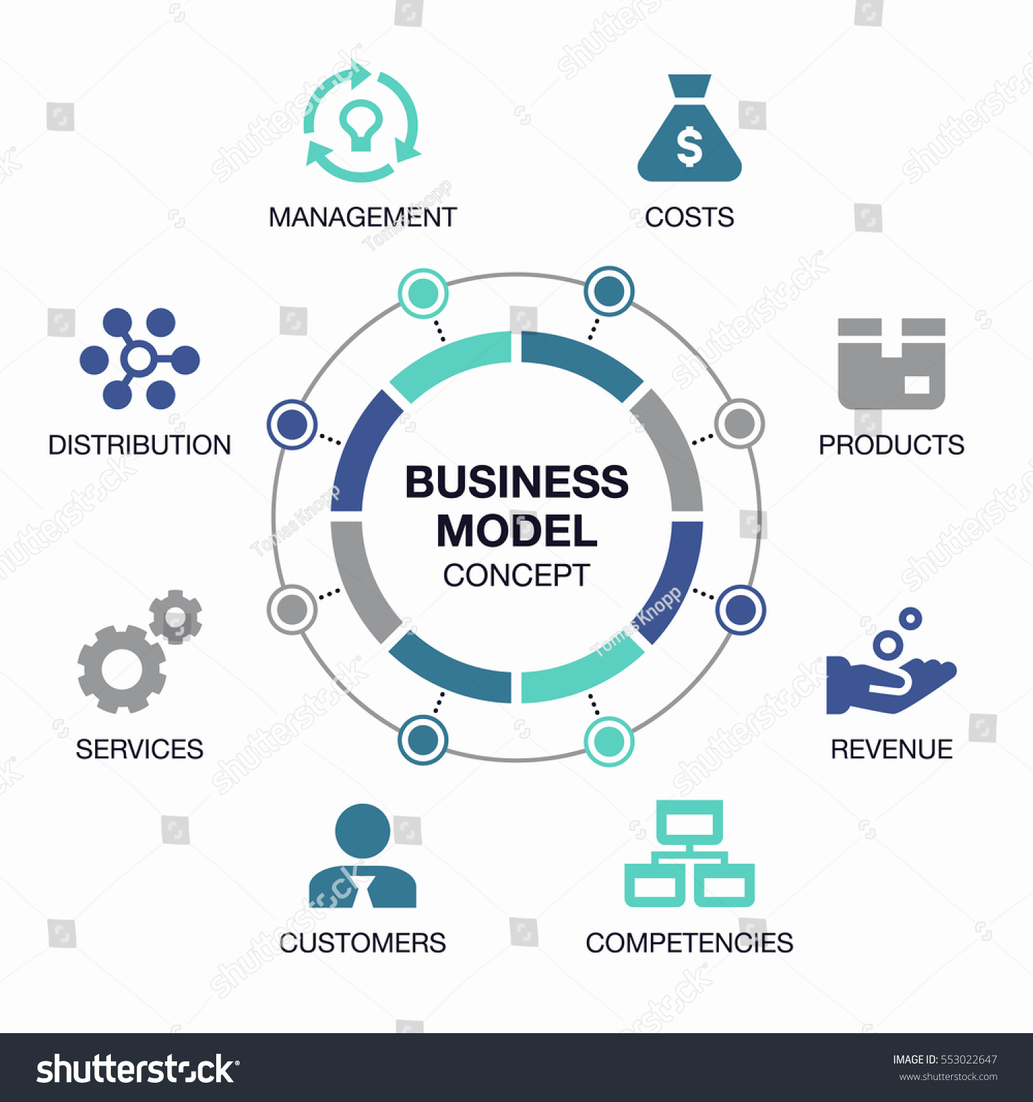 Vector info graphic business model visualization stock for Conceptual site model template