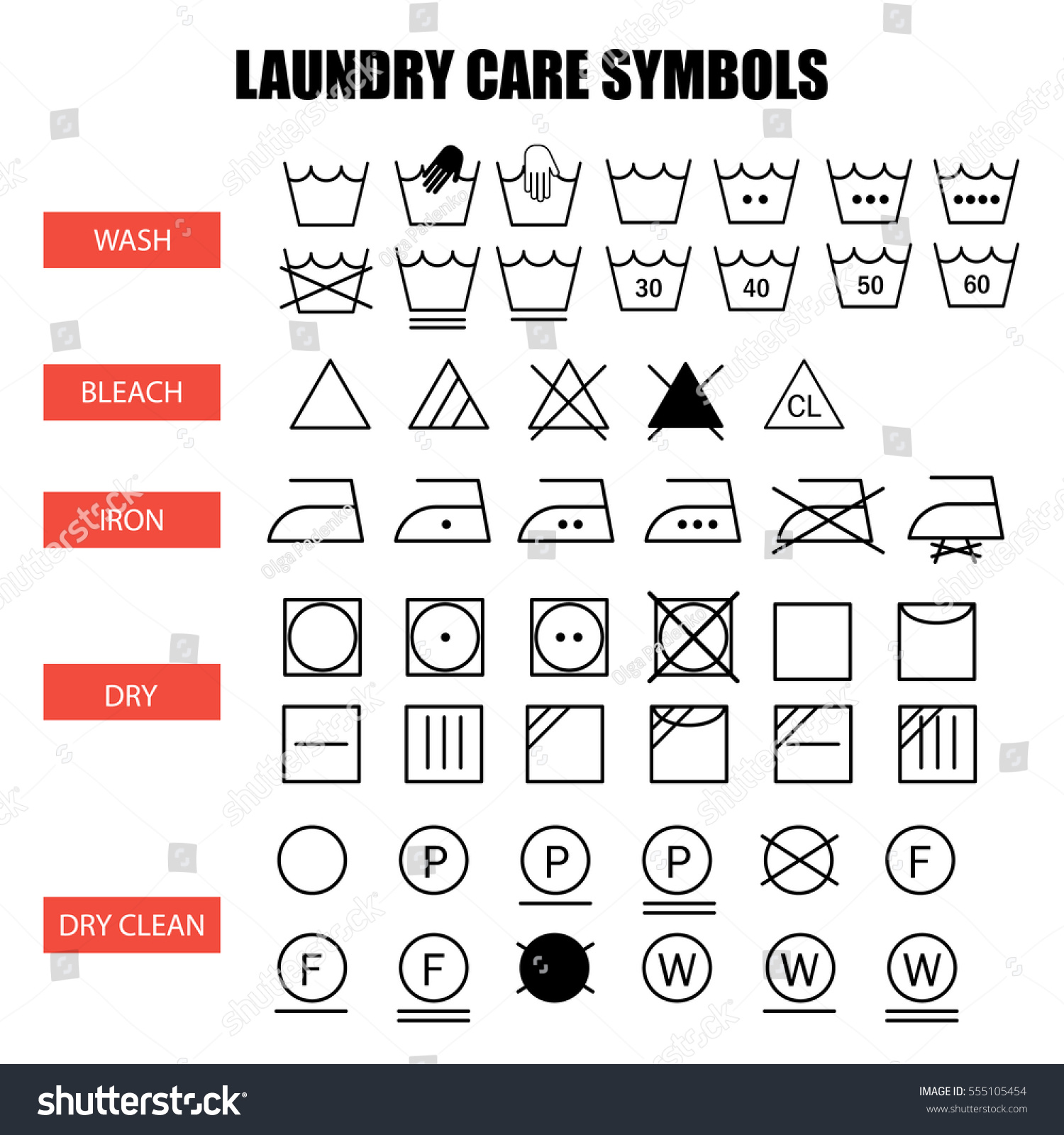 Laundry Care Symbols Set Wash Bleach Iron Dry And Clean