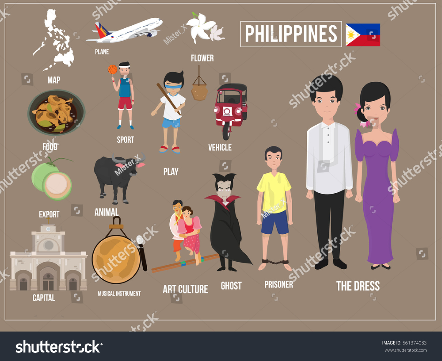 Vector Illustration Set Traditional Philippines Cultural Stock