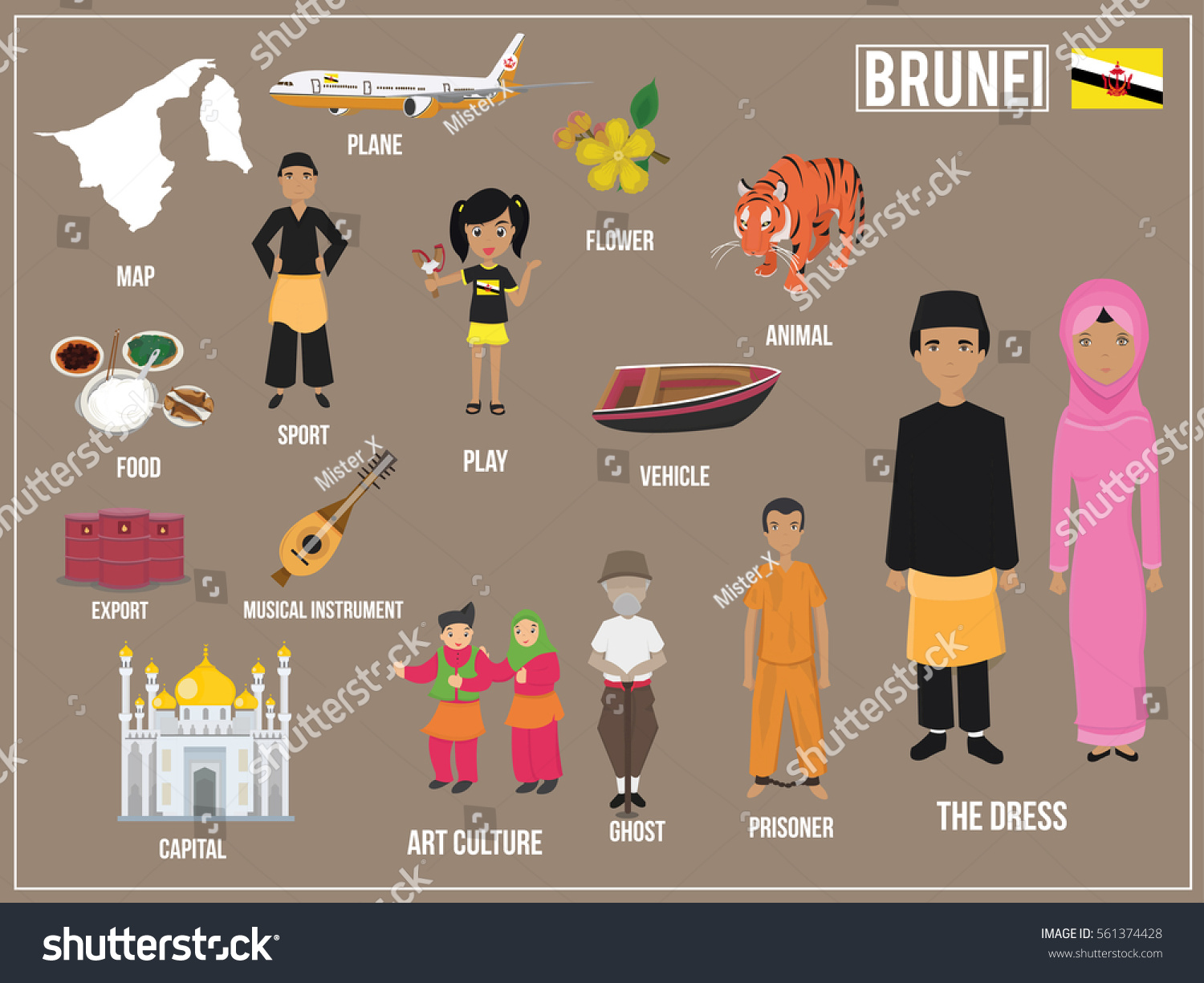 Vector Illustration Set Traditional Brunei Cultural Stock Vector