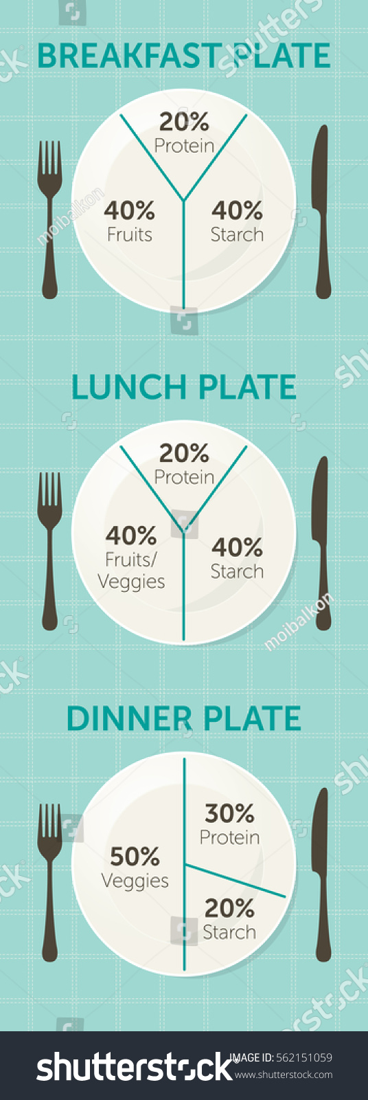 Healthy eating plate diagram breakfast lunch stock vector healthy eating plate diagram breakfast lunch and dinner pooptronica Gallery