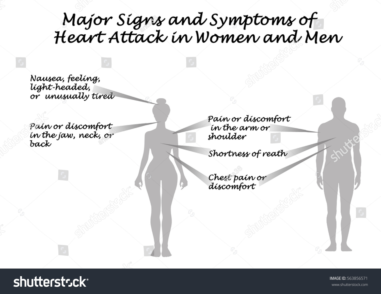 Major signs symptom heart attack stock illustration 563856571 major signs and symptom of heart attack ccuart Gallery