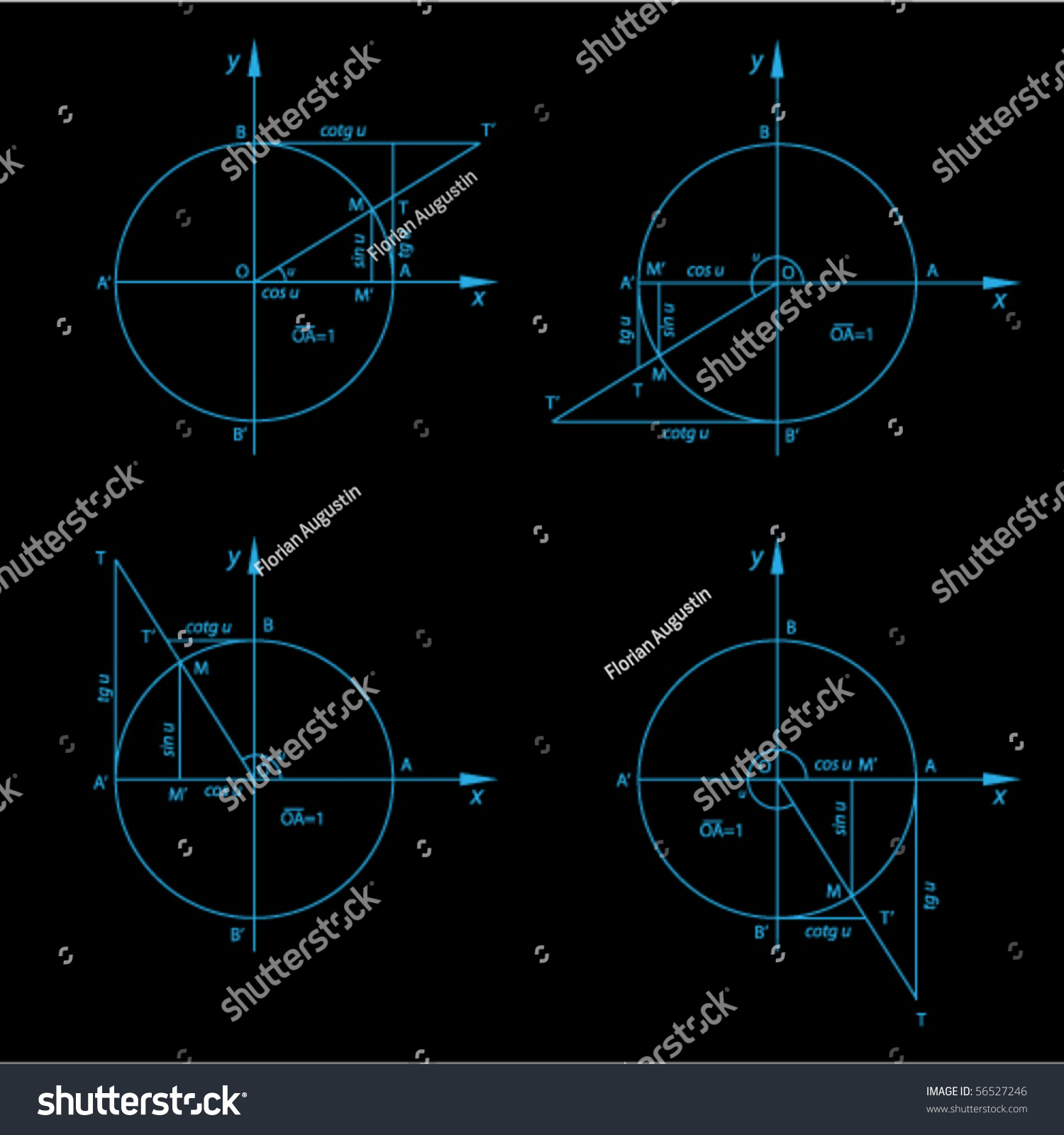 c  2D Euclidean vector rotations  Stack Overflow