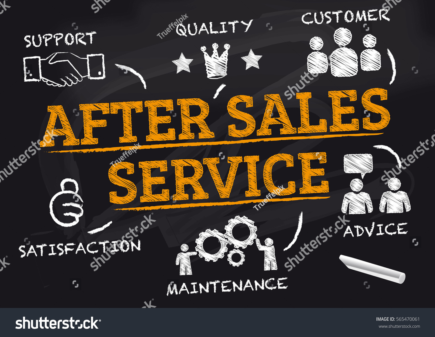 After Sales Service - Blackboard with Text and icon