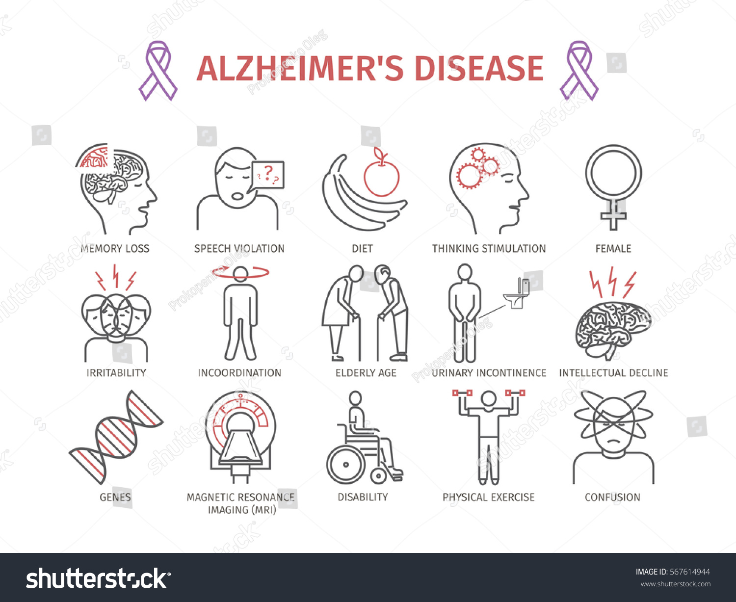 the signs and symptoms of alzheimers disease Although every case of alzheimer's disease is different, experts have identified common warning signs of the brain disease remember, alzheimer's disease is not a normal part of aging, and it is important to look for signs that might indicate alzheimer's disease versus basic forgetfulness or other conditions with alzheimer's.