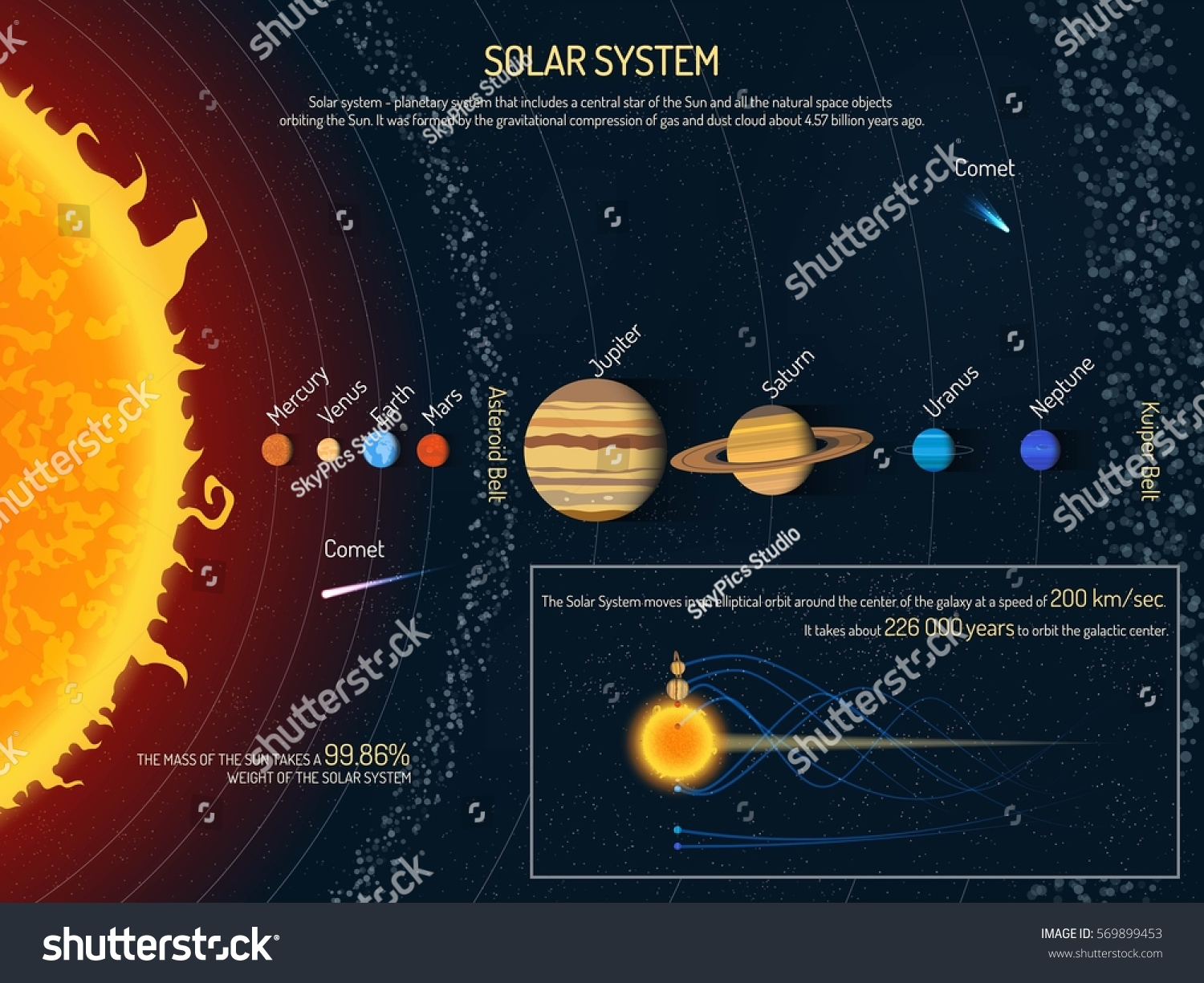 Solar system illustration outer space science em ilustrao stock solar system illustration outer space science concept banner sun and planets infographic elements ccuart Choice Image