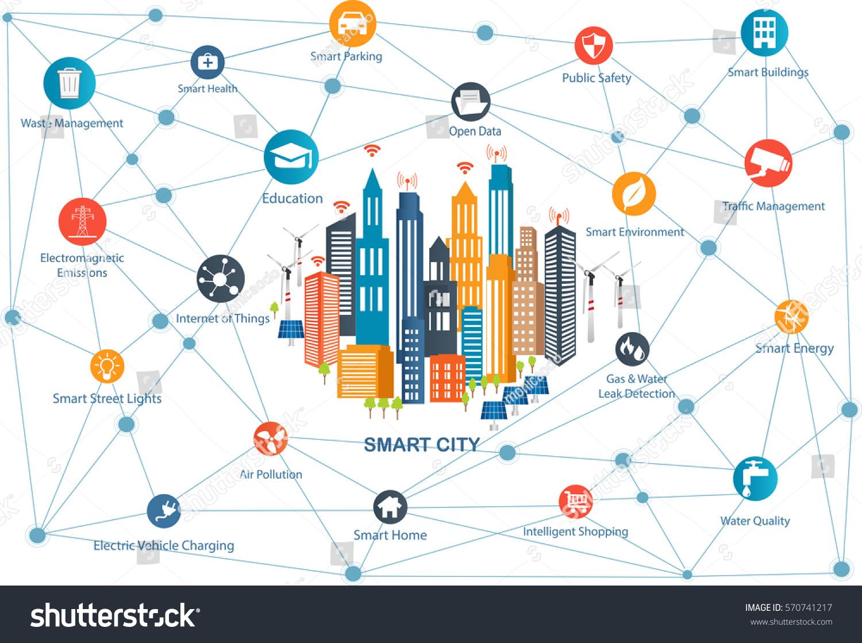Smart City Wireless Communication Network Modern Stock Vector ...