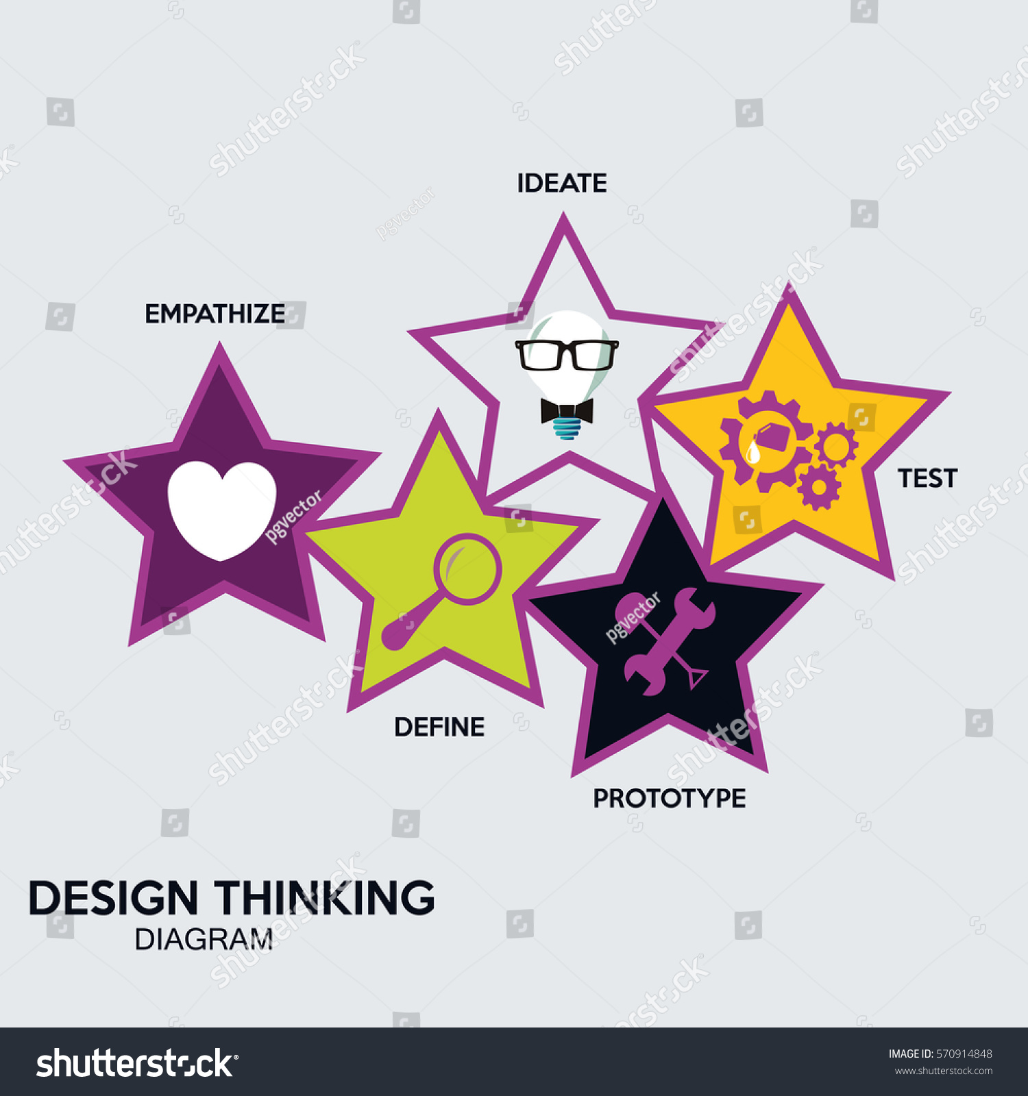 Design thinking diagram illustration icons over stock vector design thinking diagram illustration icons over colored stars pooptronica Image collections