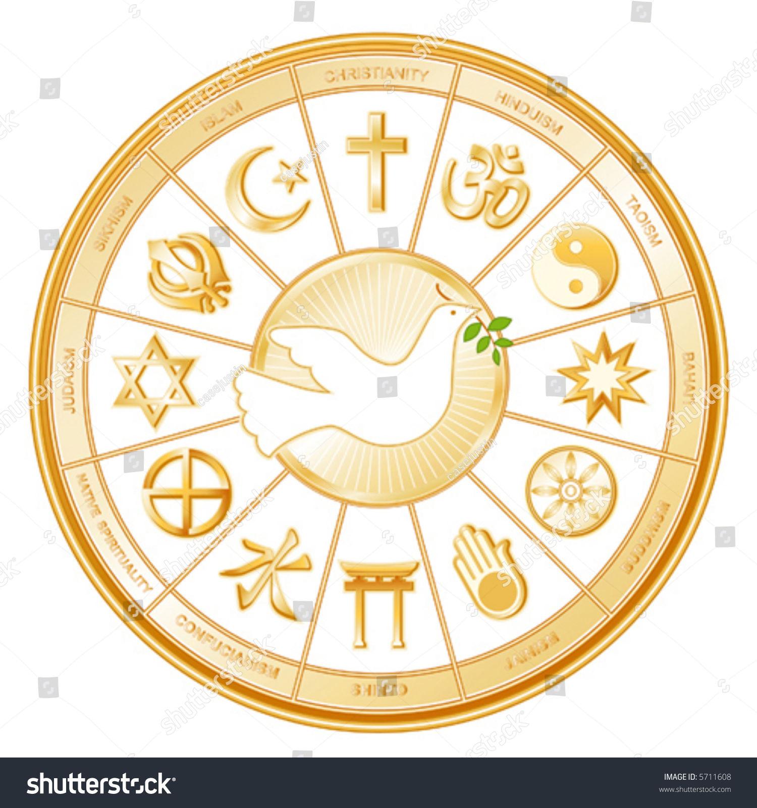 Differences/Similarities between Taoism and Christianity?