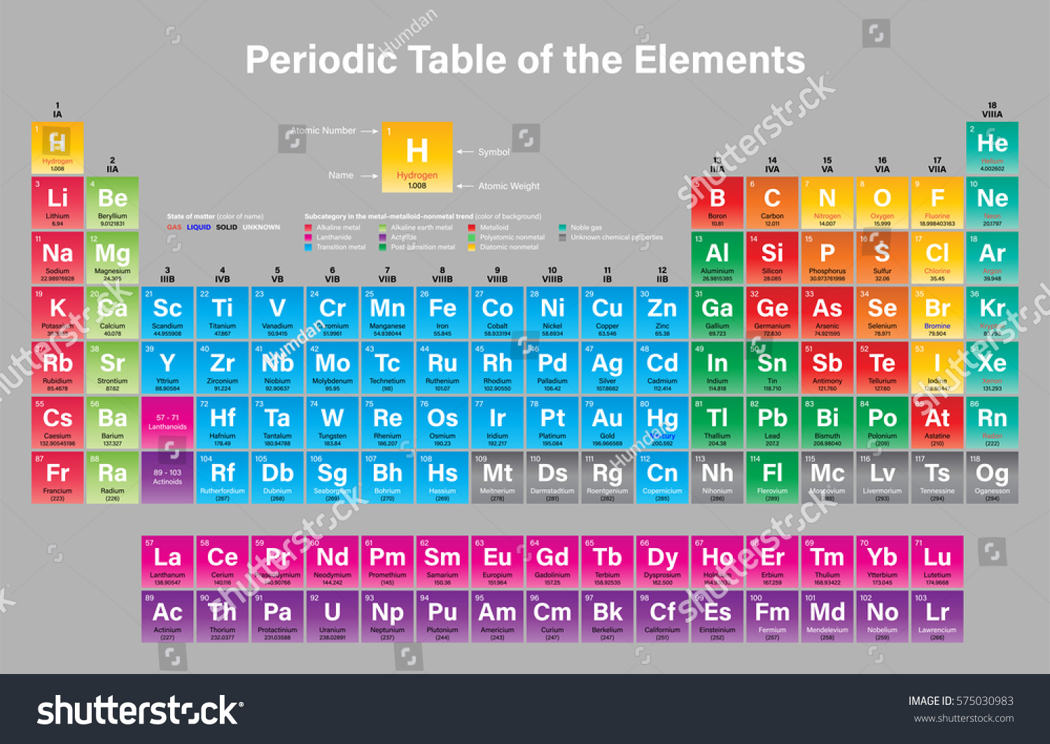 Periodic table elements vector illustration including stock vector periodic table of the elements vector illustration including 2016 the four new elements nihonium gamestrikefo Image collections