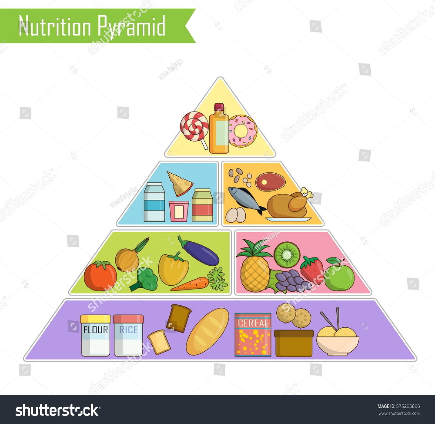 Isolated Infographic Chart Illustration Healthy Balanced