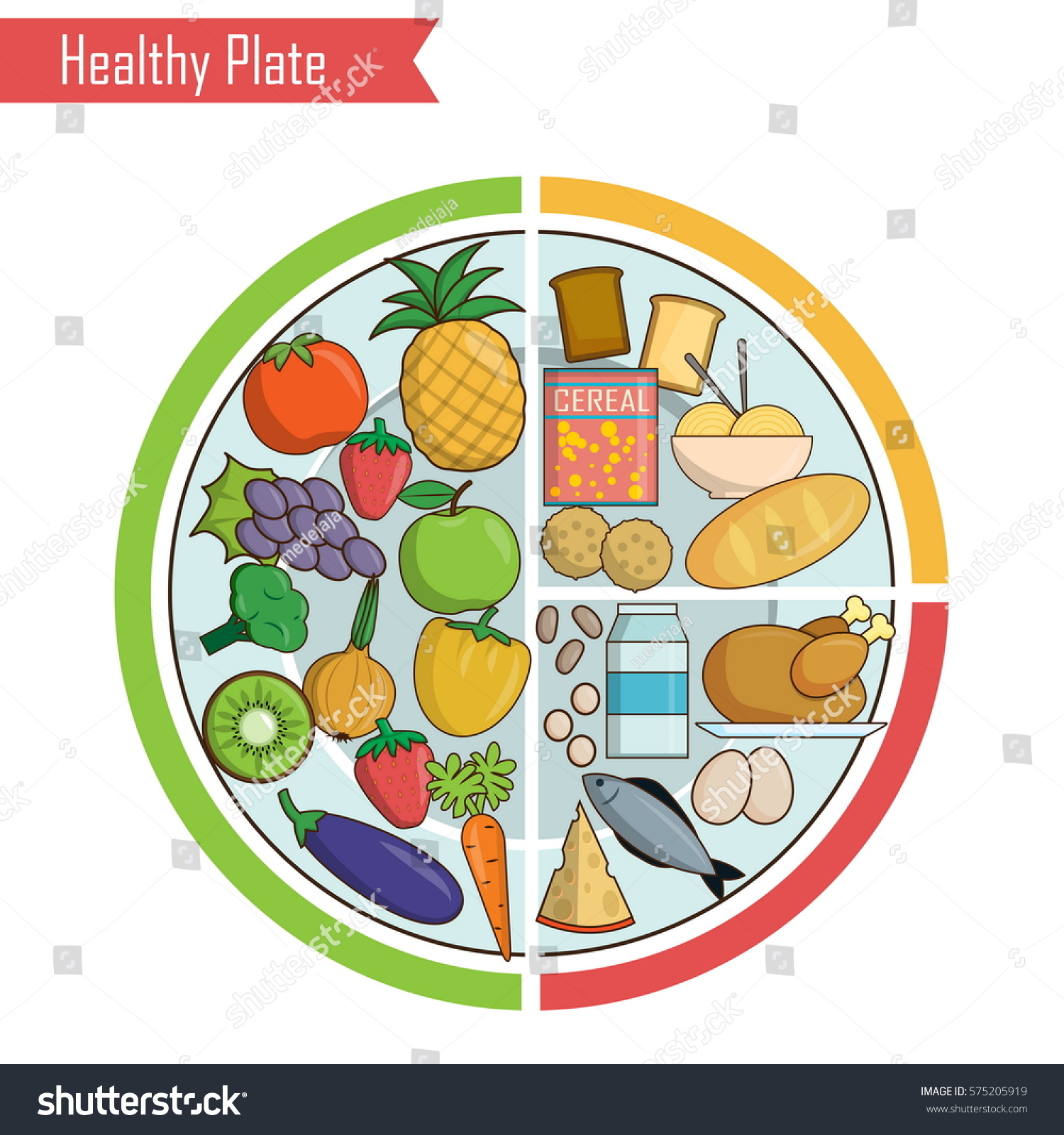 infographic chart illustration healthy plate nutrition stock vector 575205919 shutterstock. Black Bedroom Furniture Sets. Home Design Ideas