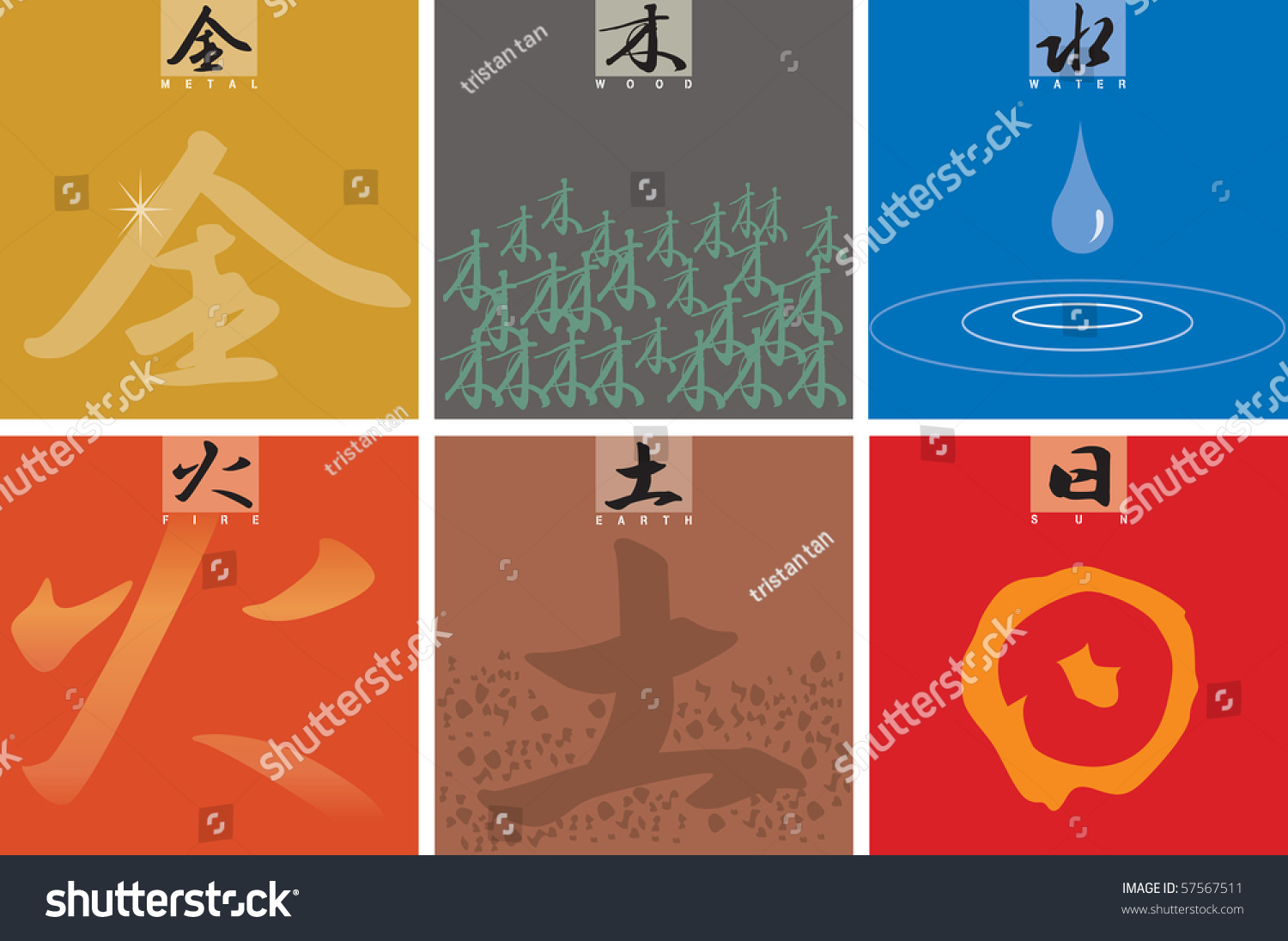 Chinese Characters Five Elements Metal Wood Stock Vector Royalty