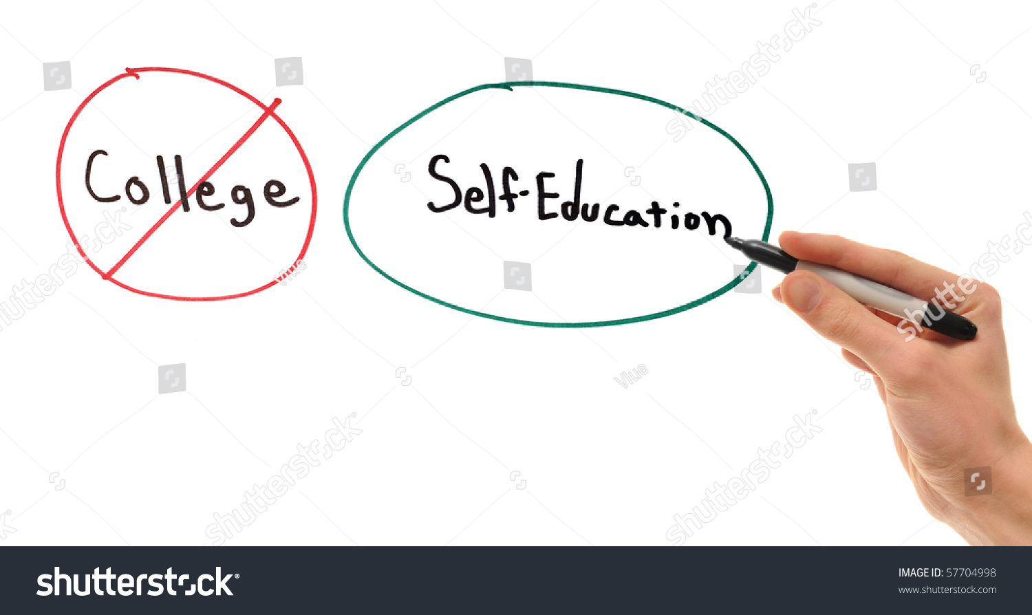 advantages and disadvantages of free university education College and university education has become very important in today's life  wherever you see an advertisement for job, there is some certain criteria for  certain.