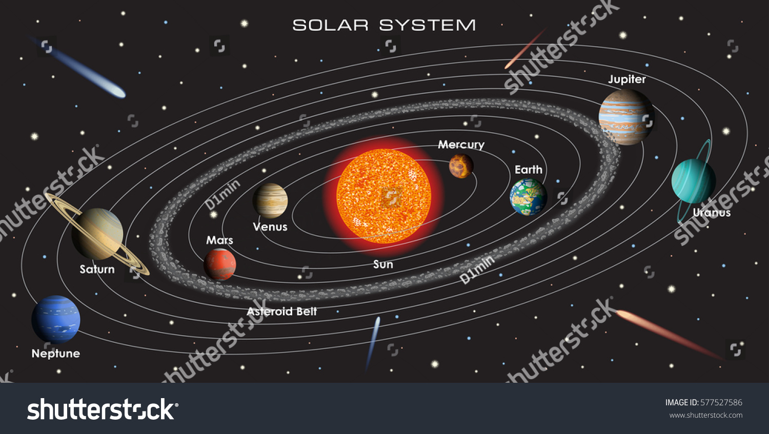 our order of planets with asteroid belt - photo #5