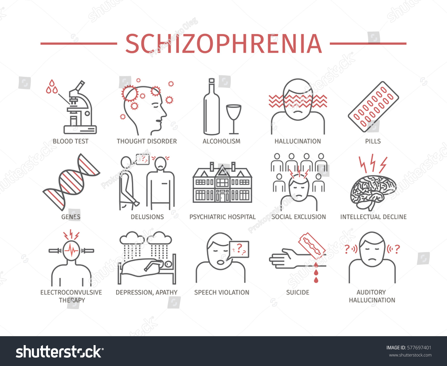 the symptoms and treatment of schizophrenia If you suspect someone you know is experiencing symptoms of schizophrenia, encourage them to see a medical or mental health professional immediately early treatment--even as early as the first episode--can mean a better long-term outcome.
