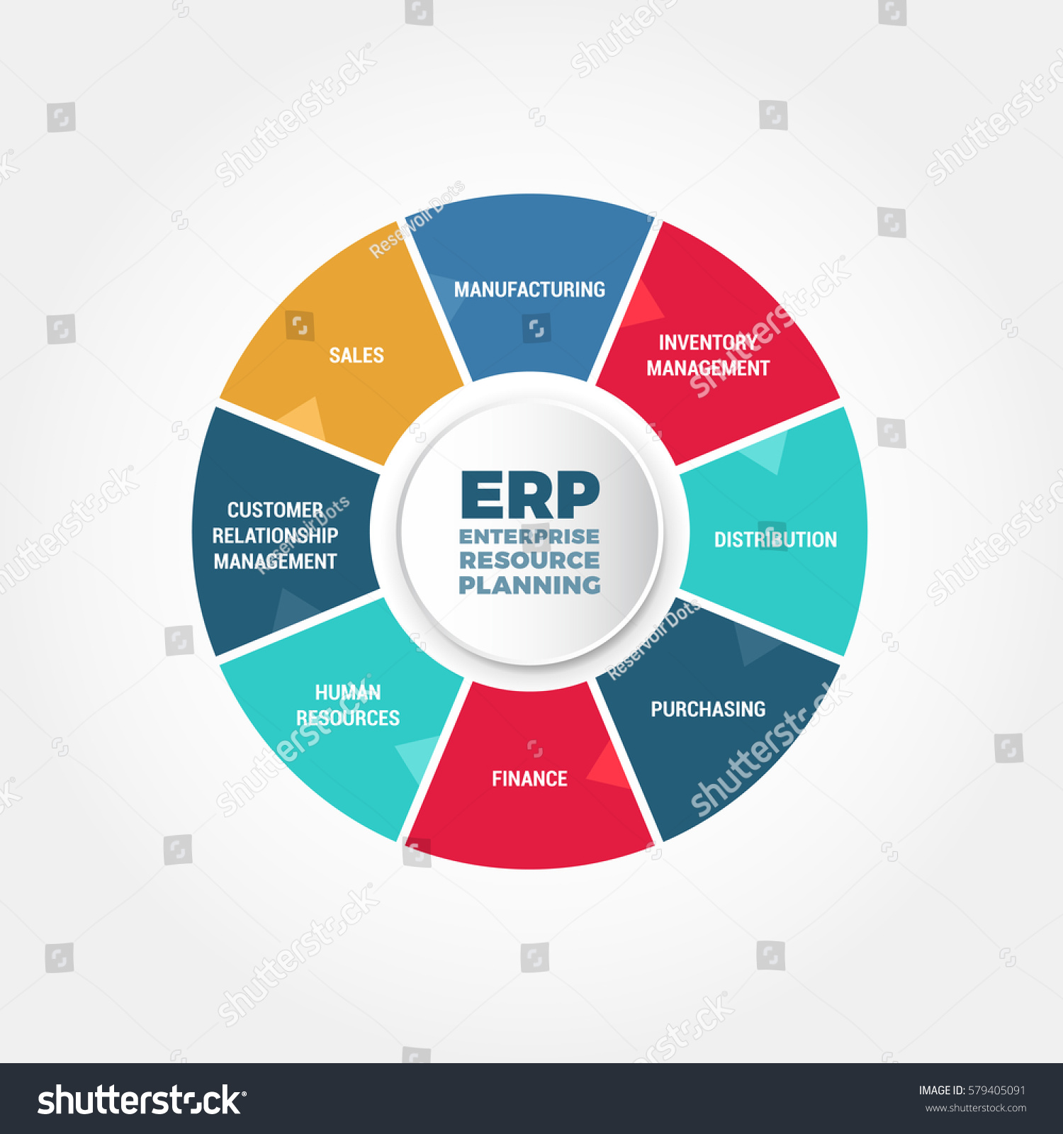 erp mcq Can you answer the following questions about tally test your knowledge on this tally accounting quiz to see how you do and compare your score to others.