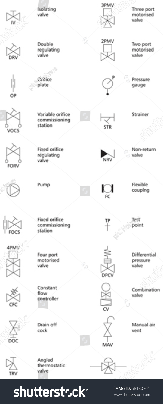 Schematic Pump Valve Symbols Stock Vector Royalty Free 58130701