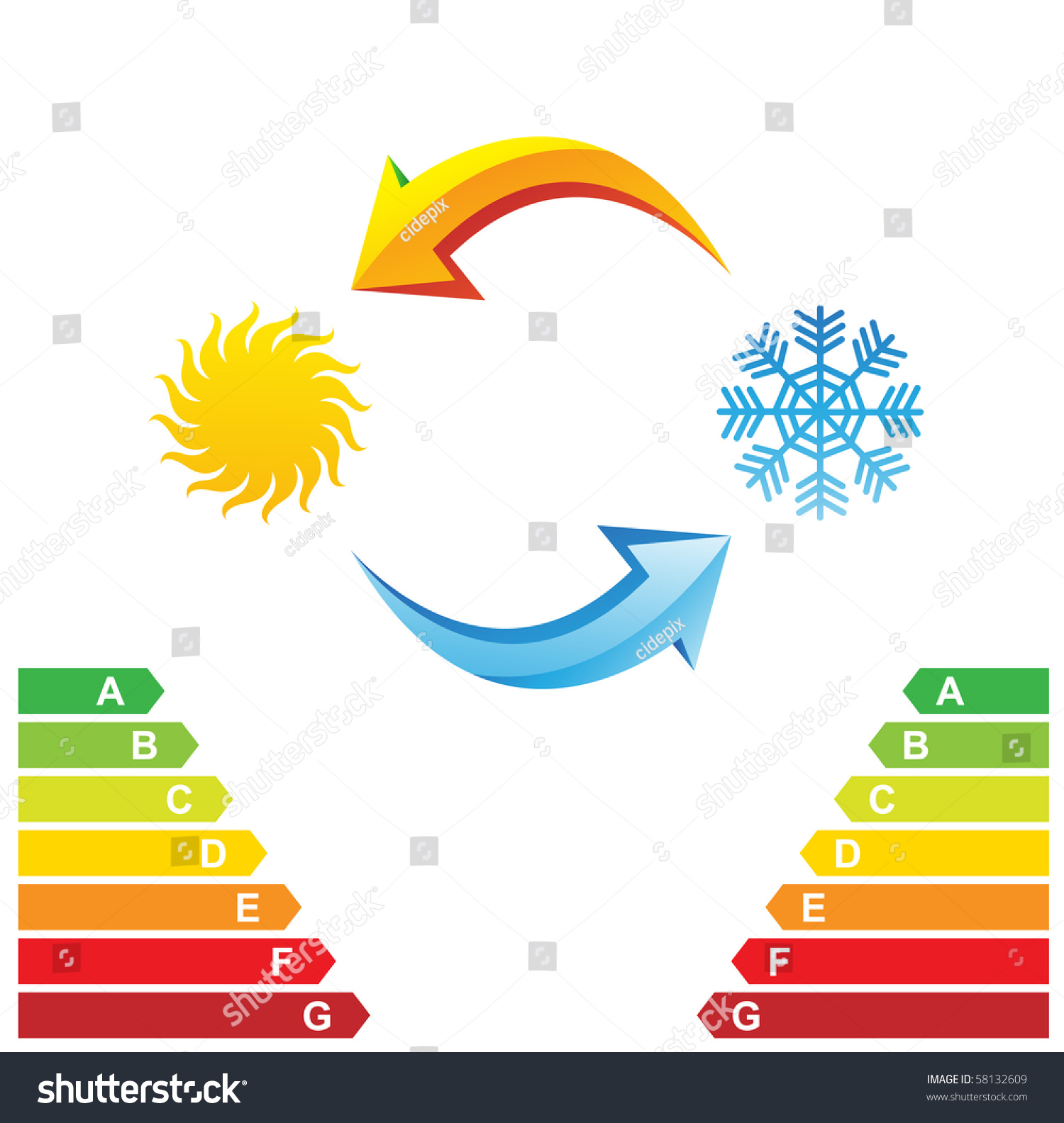 air conditioning symbols energy class chart stock vector