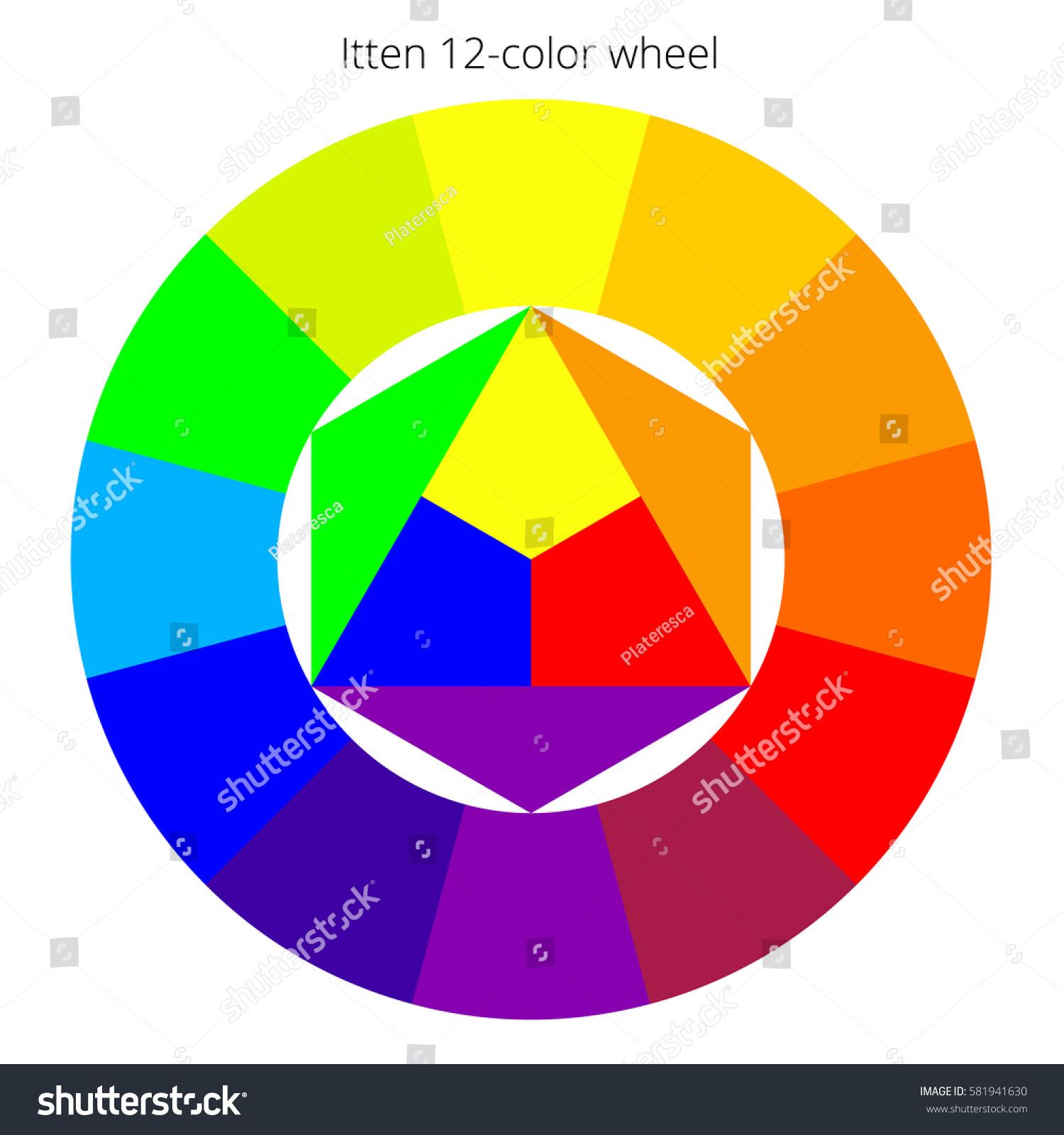 Vector Color Spectrum Ittens Twelve Colors Stock Vector Royalty