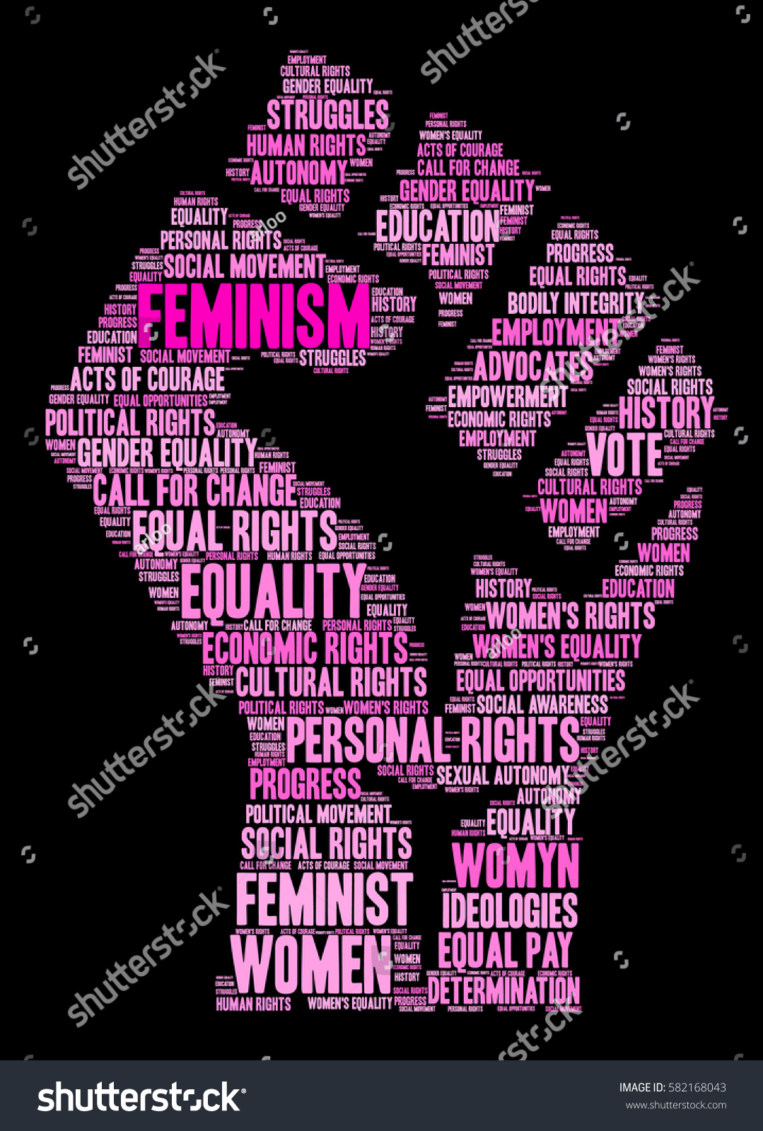 Feminism word cloud on black background stock vector 582168043 feminism word cloud on a black background biocorpaavc Images