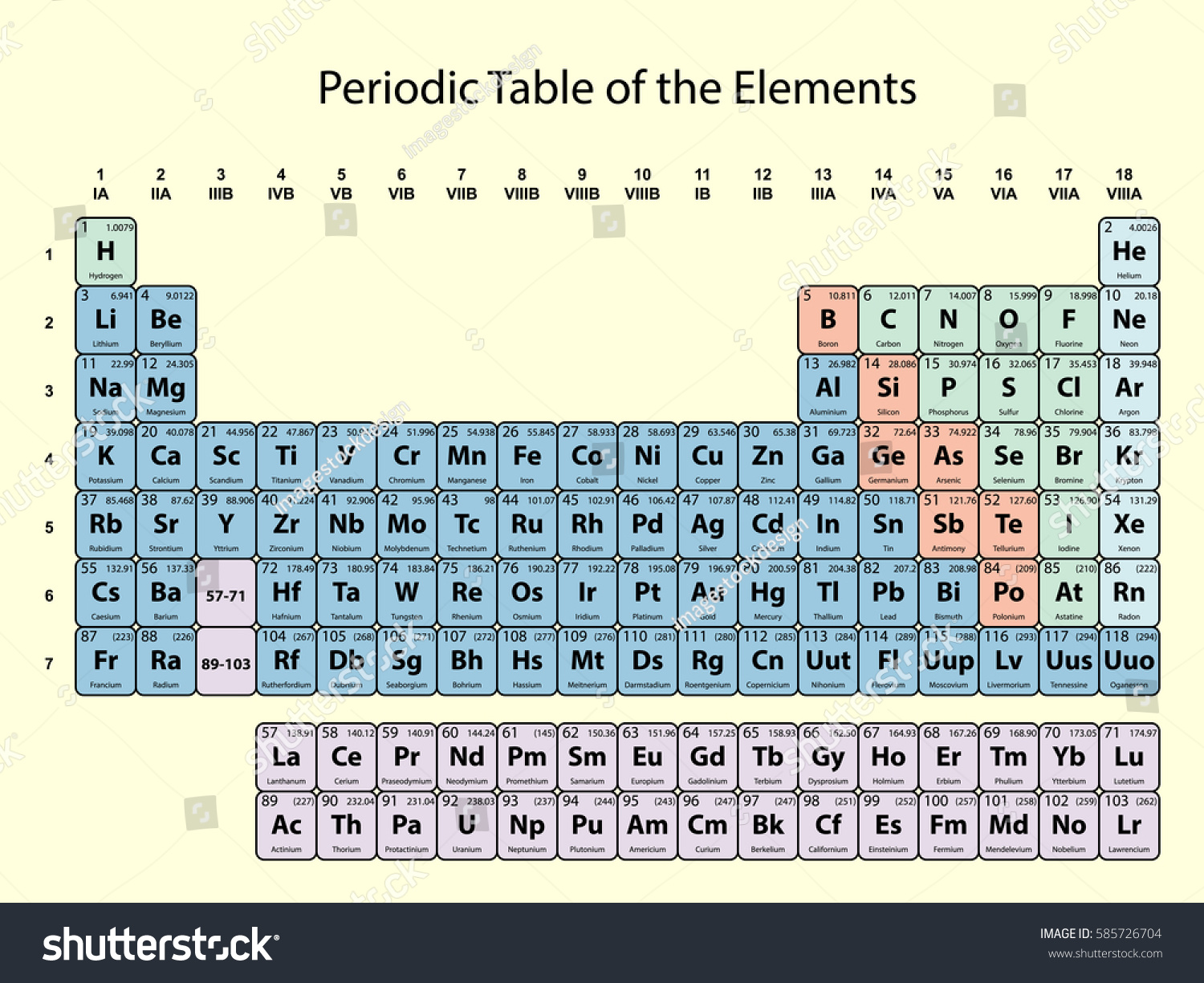 Element 43 periodic table gallery periodic table images periodic table elements atomic number symbol stock vector periodic table of the elements with atomic number gamestrikefo Choice Image