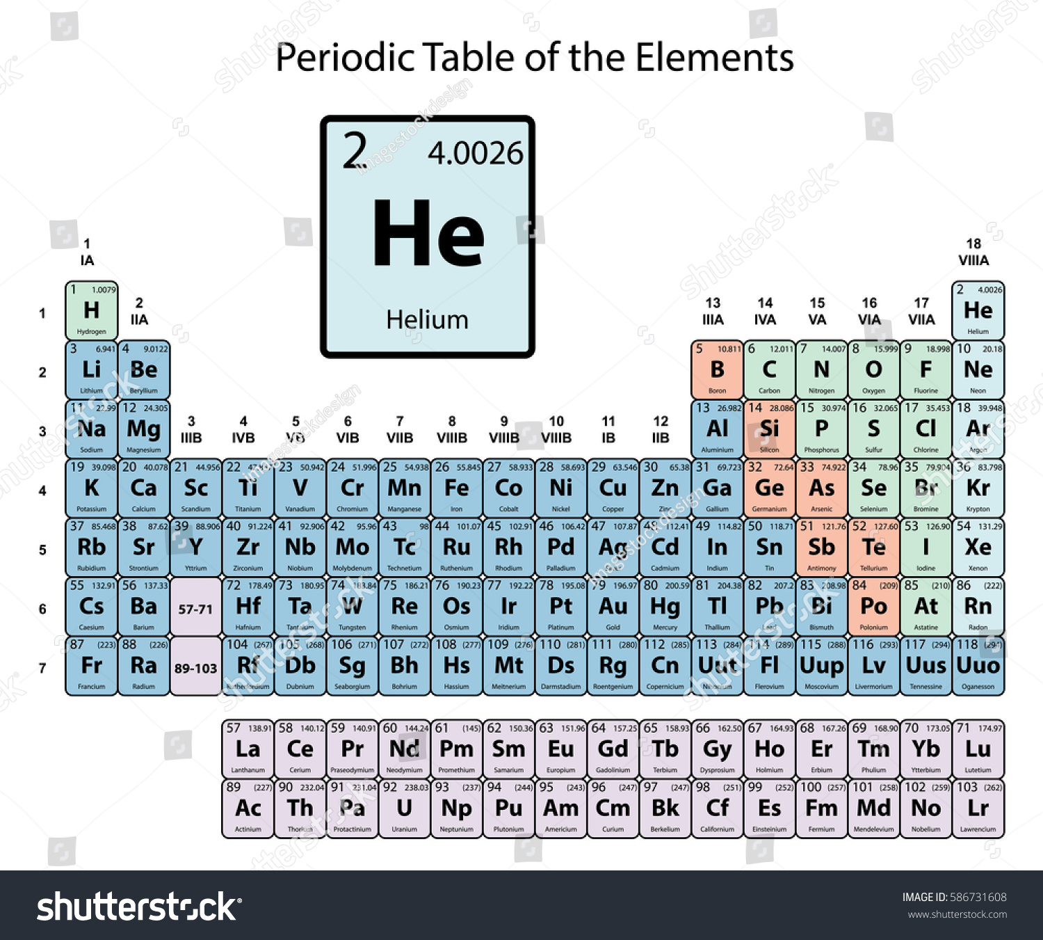Helium big on periodic table elements stock vector 586731608 helium big on periodic table of the elements with atomic number symbol and weight with gamestrikefo Images