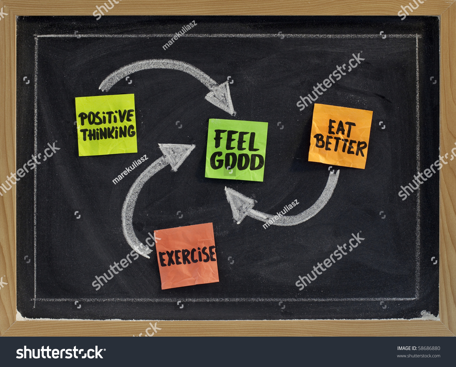 Positive Thinking Exercise Eat Better Concept Stock Photo ...