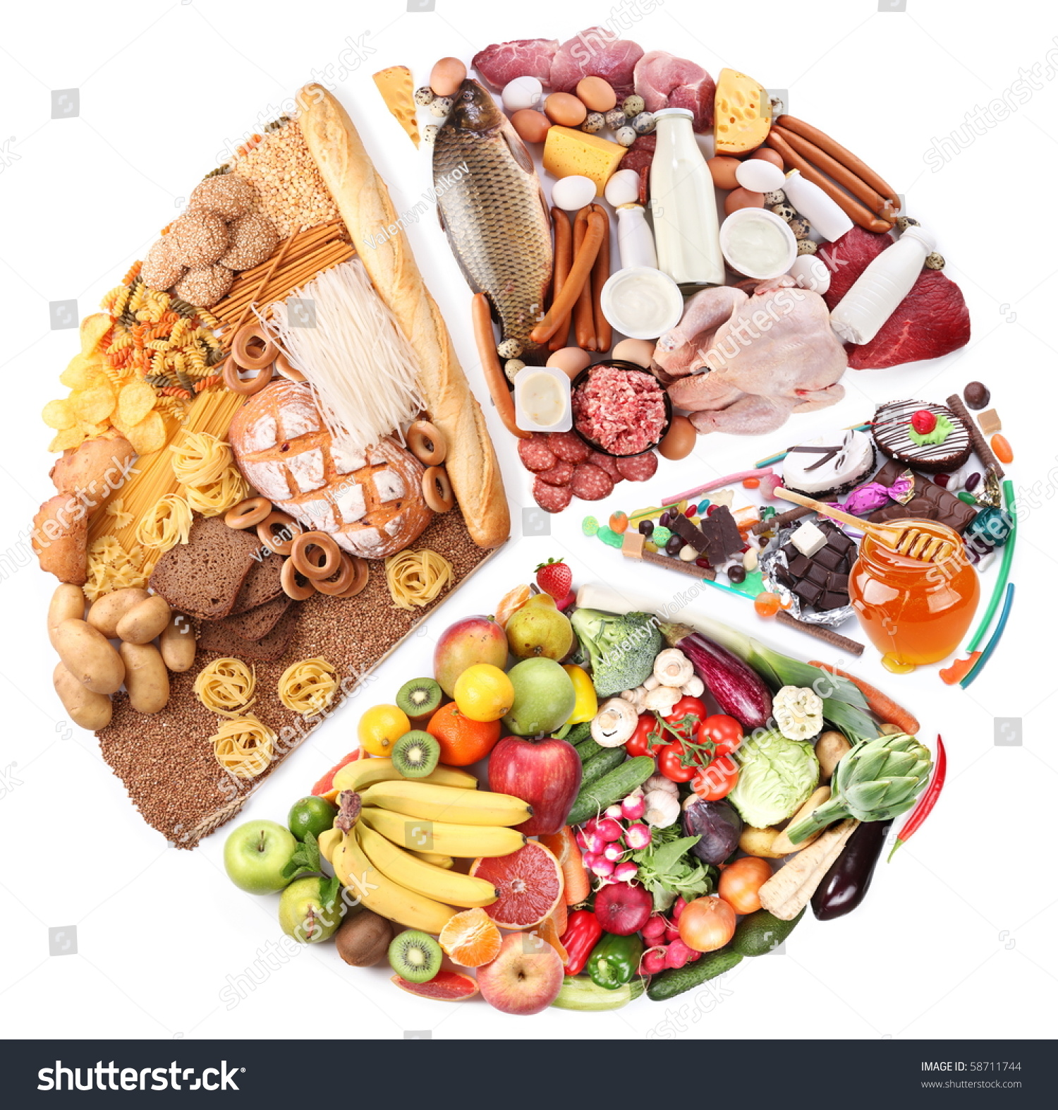 Food balanced diet form circle isolated stock photo 58711744 food for a balanced diet in the form of circle isolated on white pie nvjuhfo Image collections