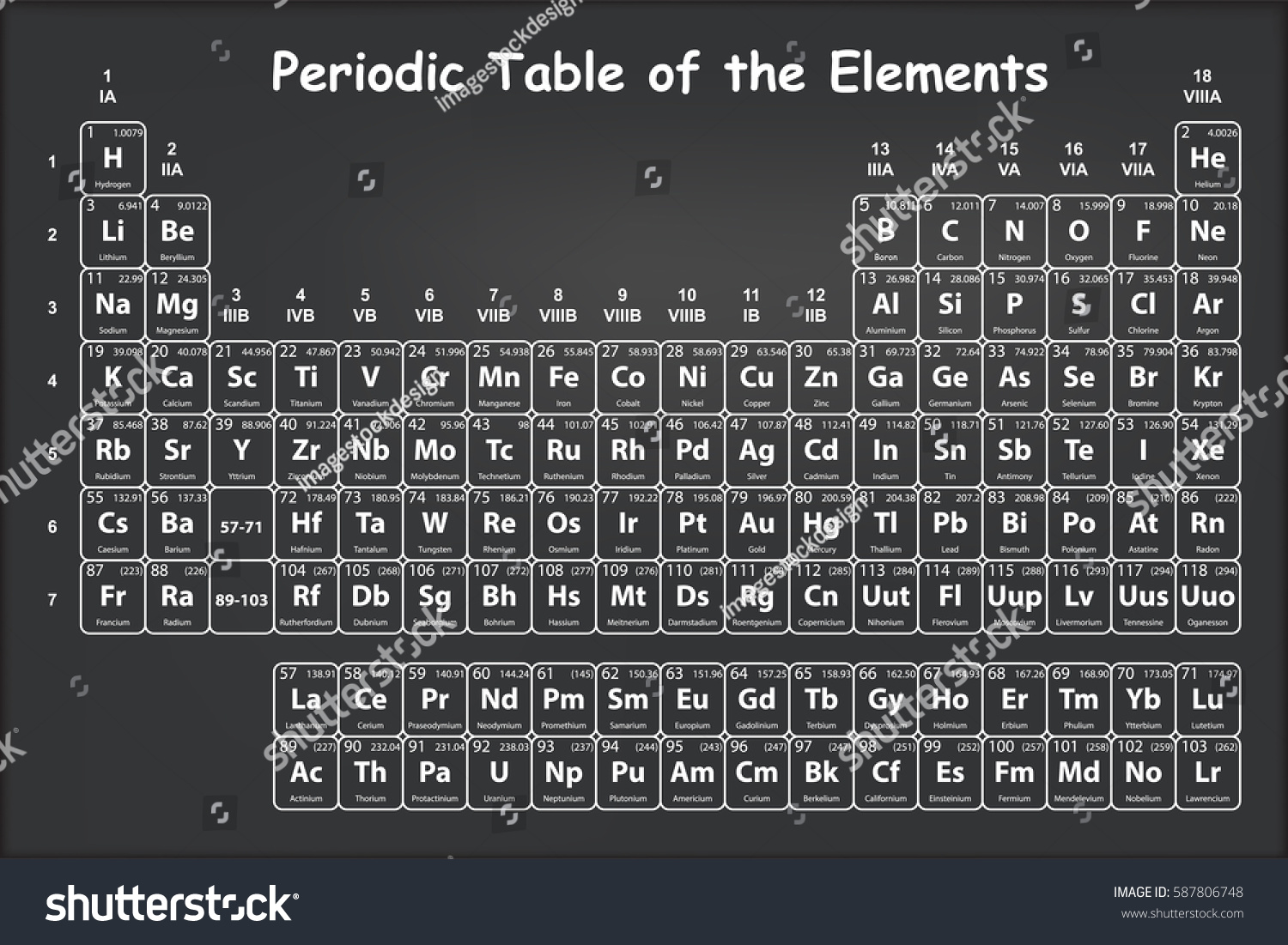 Periodic table elements atomic number symbol stock vector 587806748 periodic table of the elements with atomic number symbol and weight on black chalkboard vector biocorpaavc Choice Image