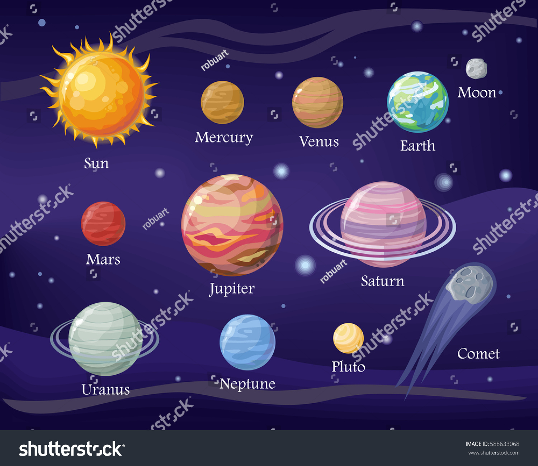 Sun Mercury Venus Moon Earth Mars Stock Vector 588633068 ...