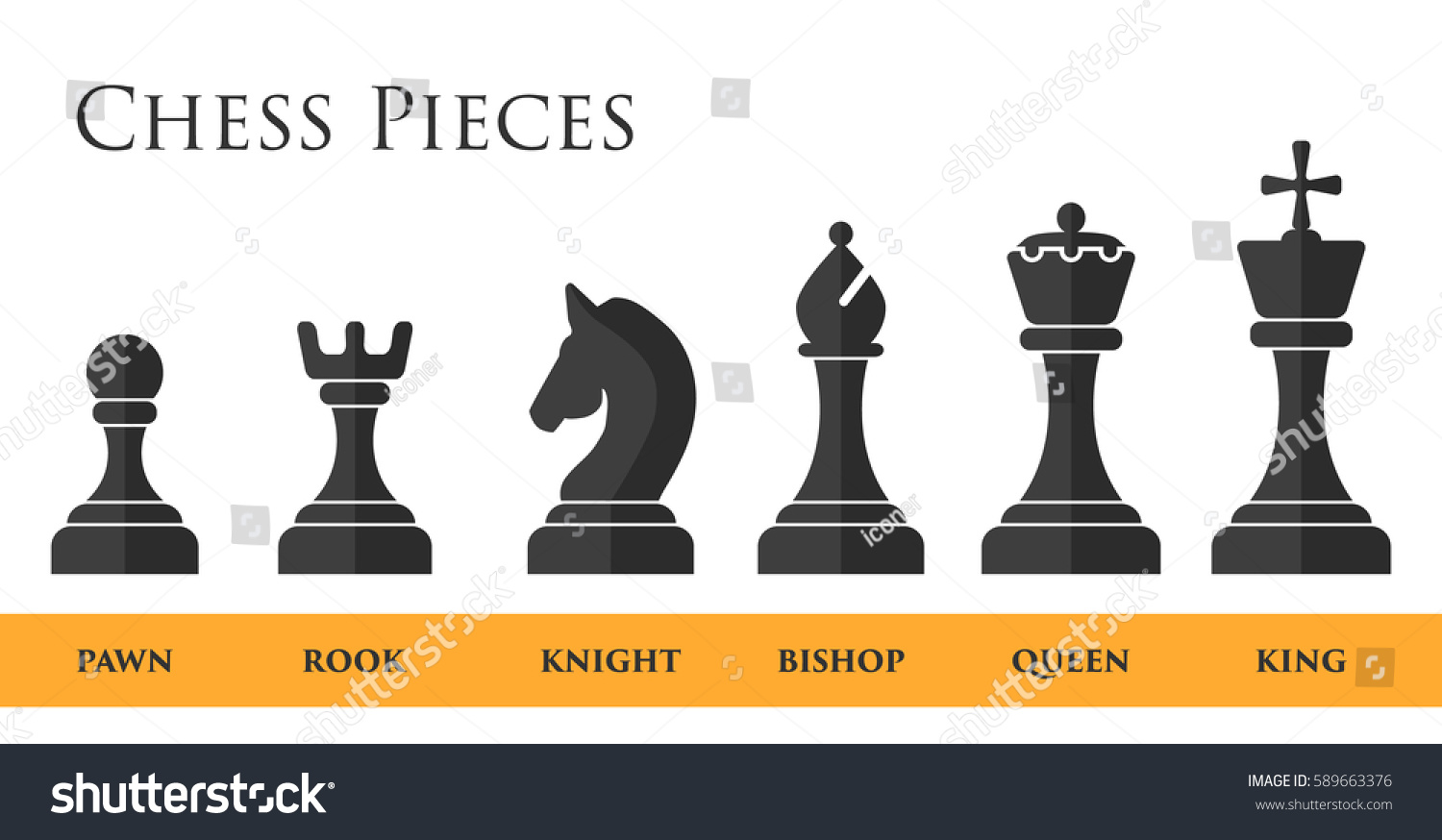 Chess pieces name list - Bitcoin generator wiki