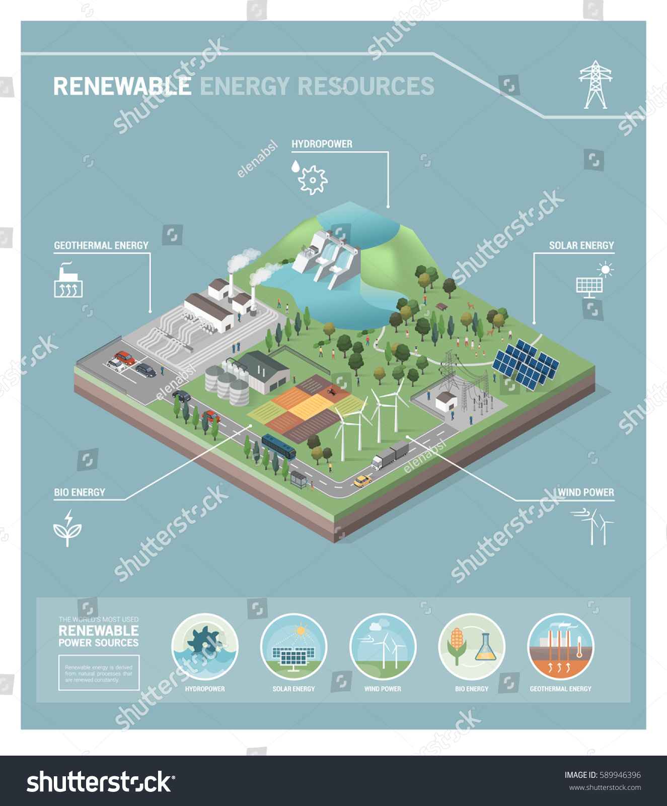 green energy production Physorg provides the latest news on energy sciences and green technology, energy technology, energy renovation, alternative energy, and green energy.