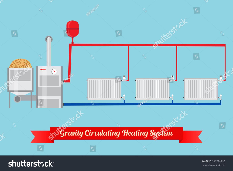 Energysaving Heating System Pellet Boiler Heating Stock Illustration ...