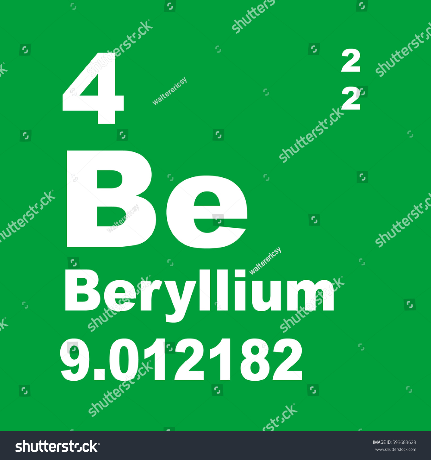 Beryllium periodic table elements stock illustration 593683628 beryllium periodic table of elements urtaz Image collections