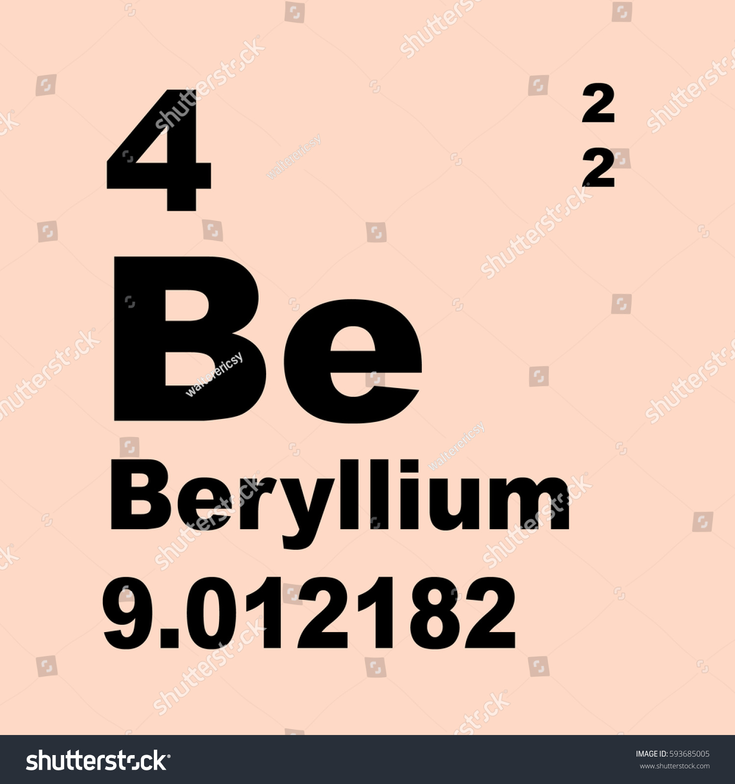 Beryllium periodic table elements stock illustration 593685005 beryllium periodic table of elements gamestrikefo Image collections