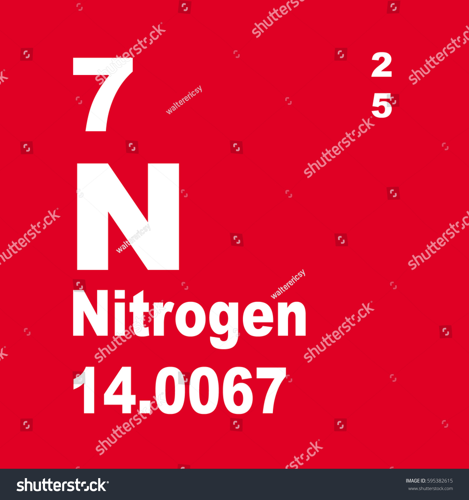 Periodic table of elements n gallery periodic table images periodic table of elements n image collections periodic table images n element periodic table gallery periodic gamestrikefo Image collections