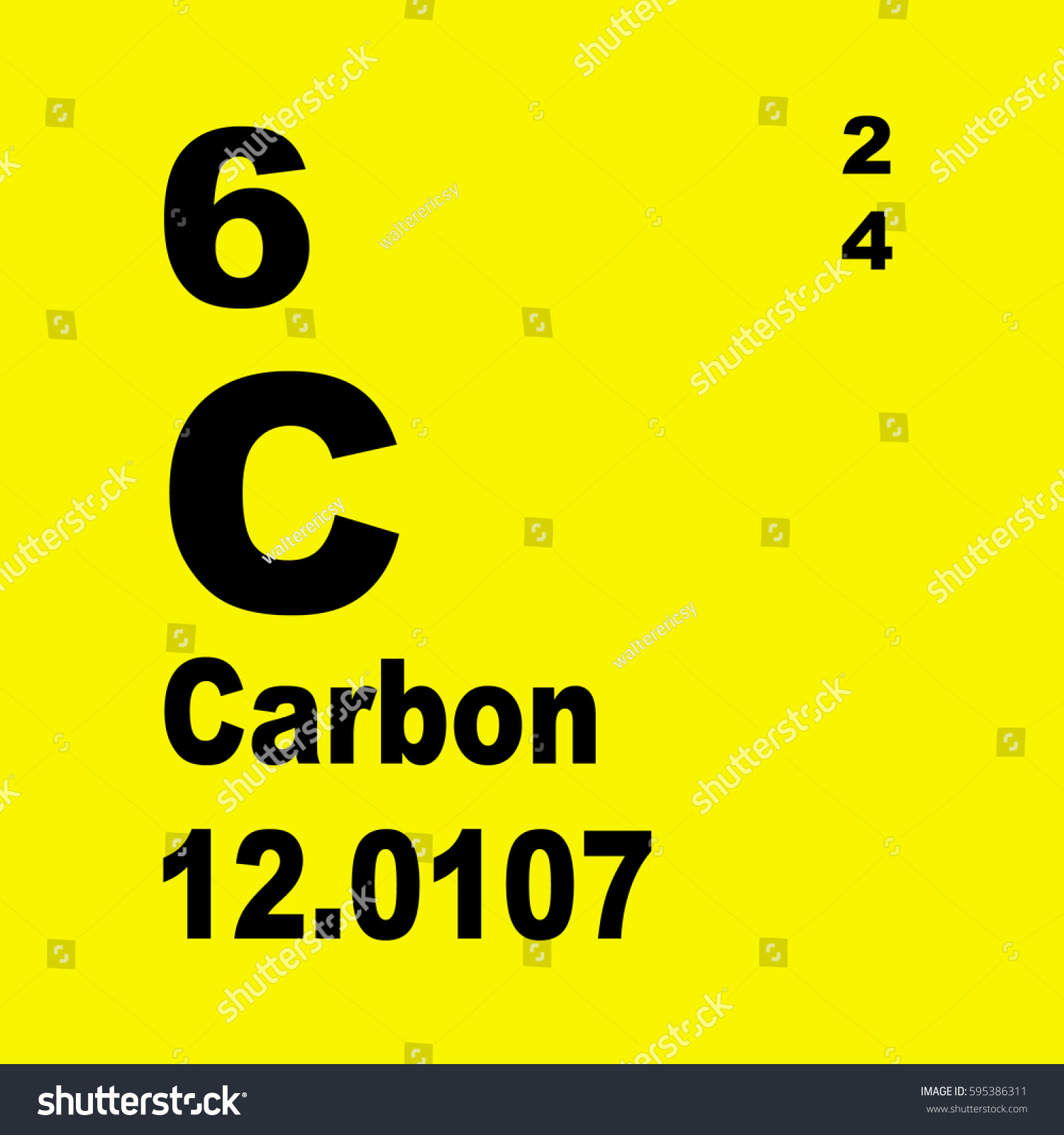 Periodic table of elements carbon gallery periodic table images carbon in periodic table images periodic table images periodic table of elements carbon choice image periodic gamestrikefo Images