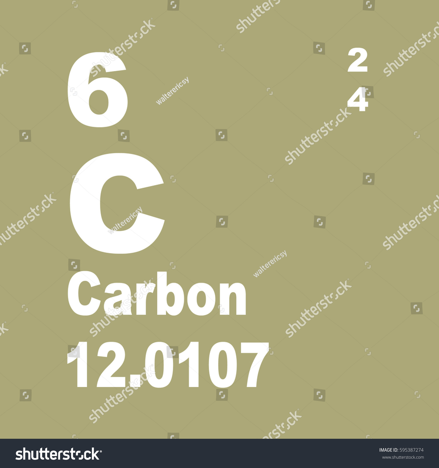 Carbon periodic table of elements gallery periodic table images carbon periodic table elements stock illustration 595387274 carbon periodic table of elements gamestrikefo gallery gamestrikefo Gallery