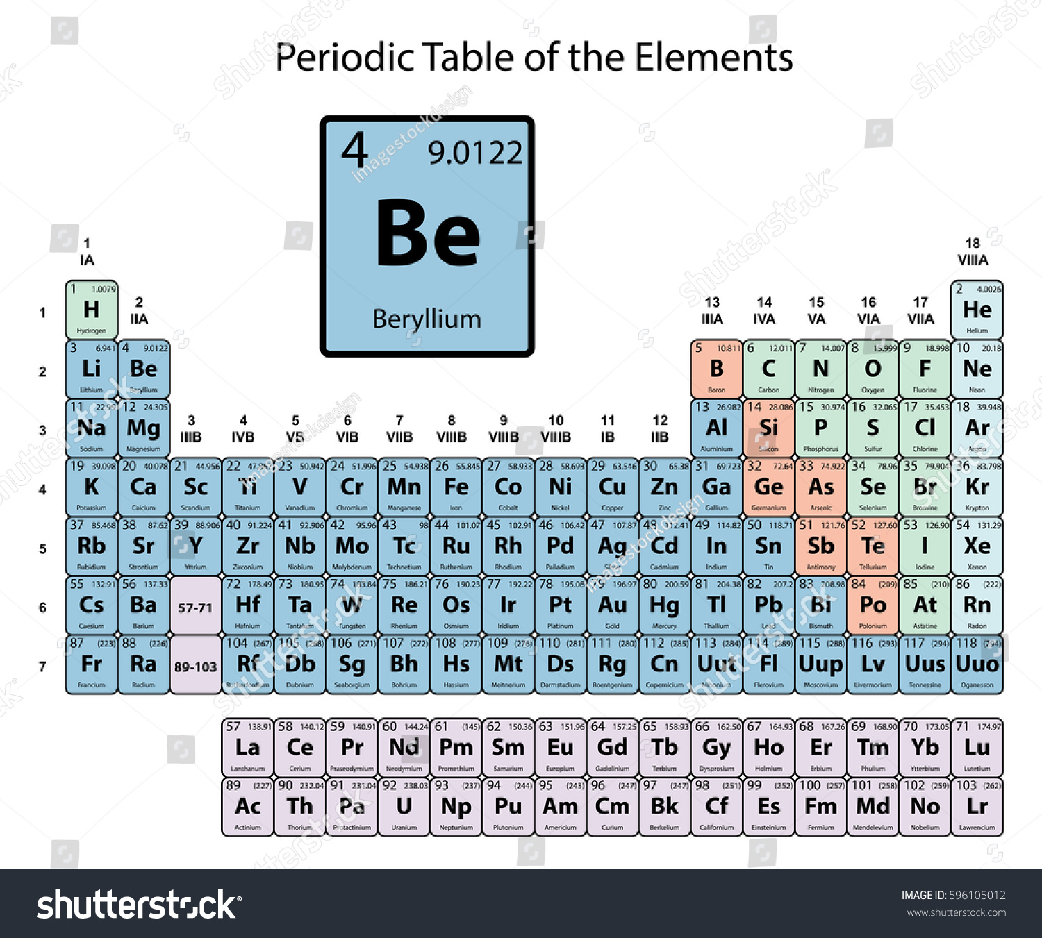 Beryllium big on periodic table elements stock vector 596105012 beryllium big on periodic table of the elements with atomic number symbol and weight with gamestrikefo Image collections