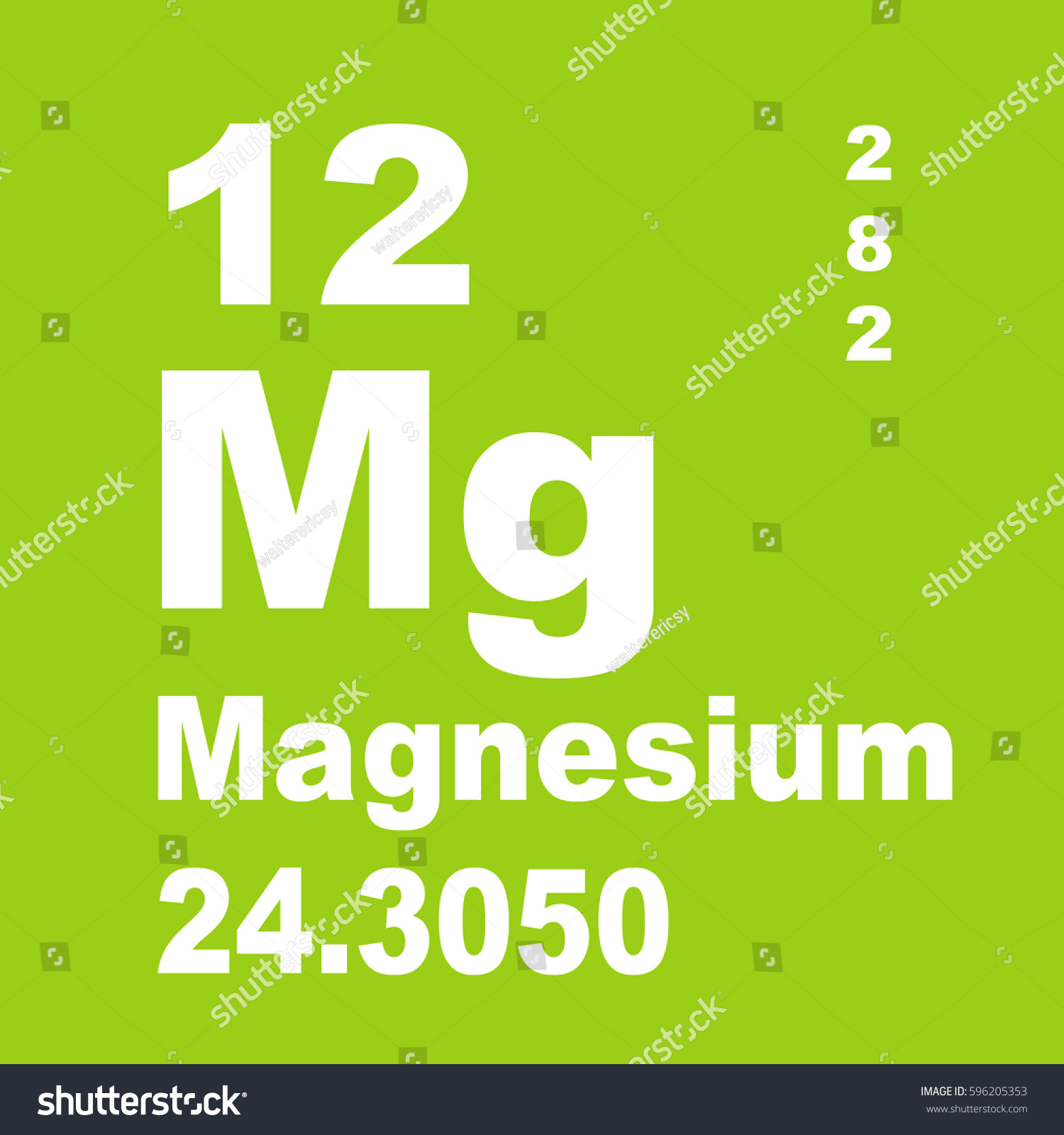 Magnesium periodic table elements stock illustration 596205353 magnesium periodic table of elements urtaz Images