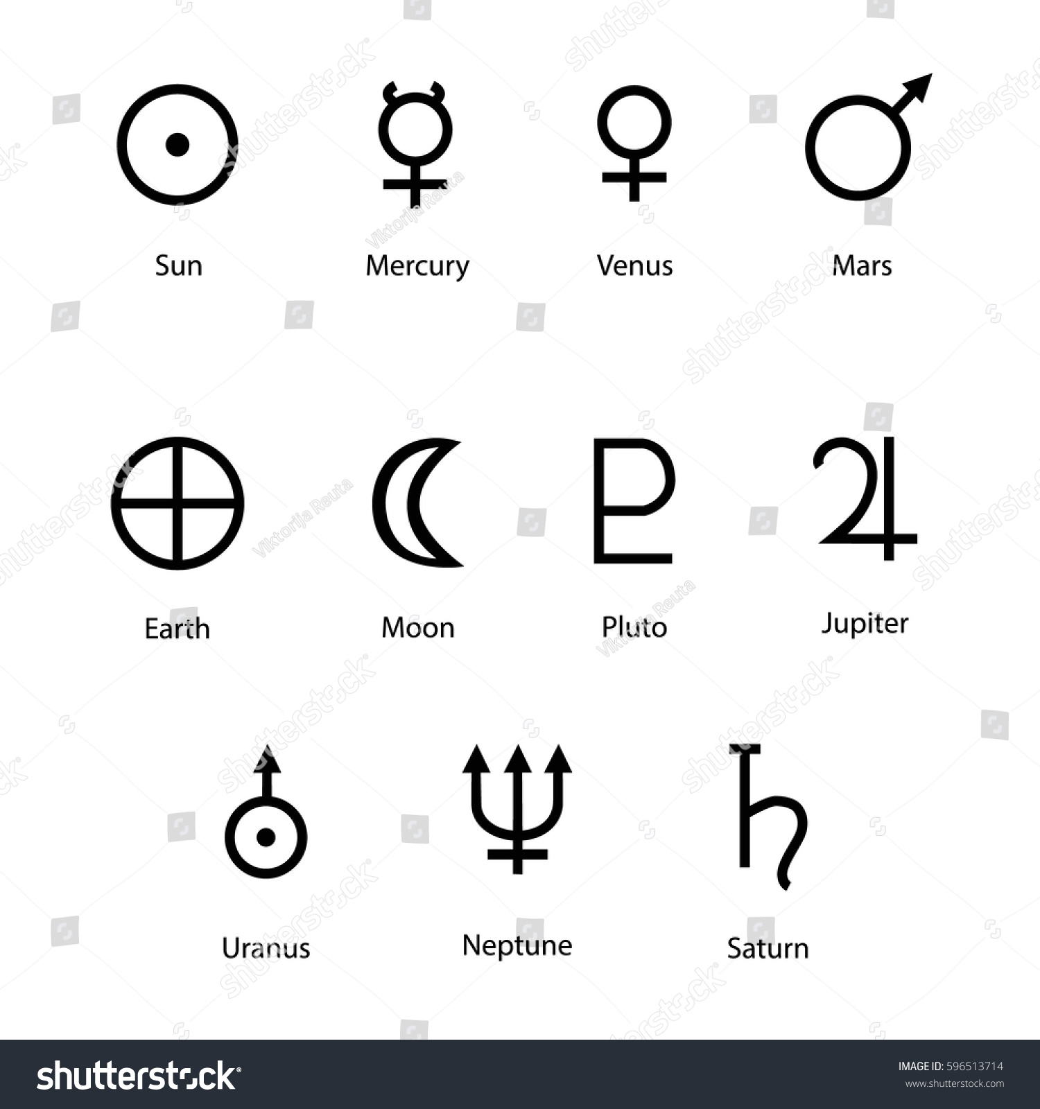 Vector Illustration Planet Symbols Names Zodiac Stock Vector
