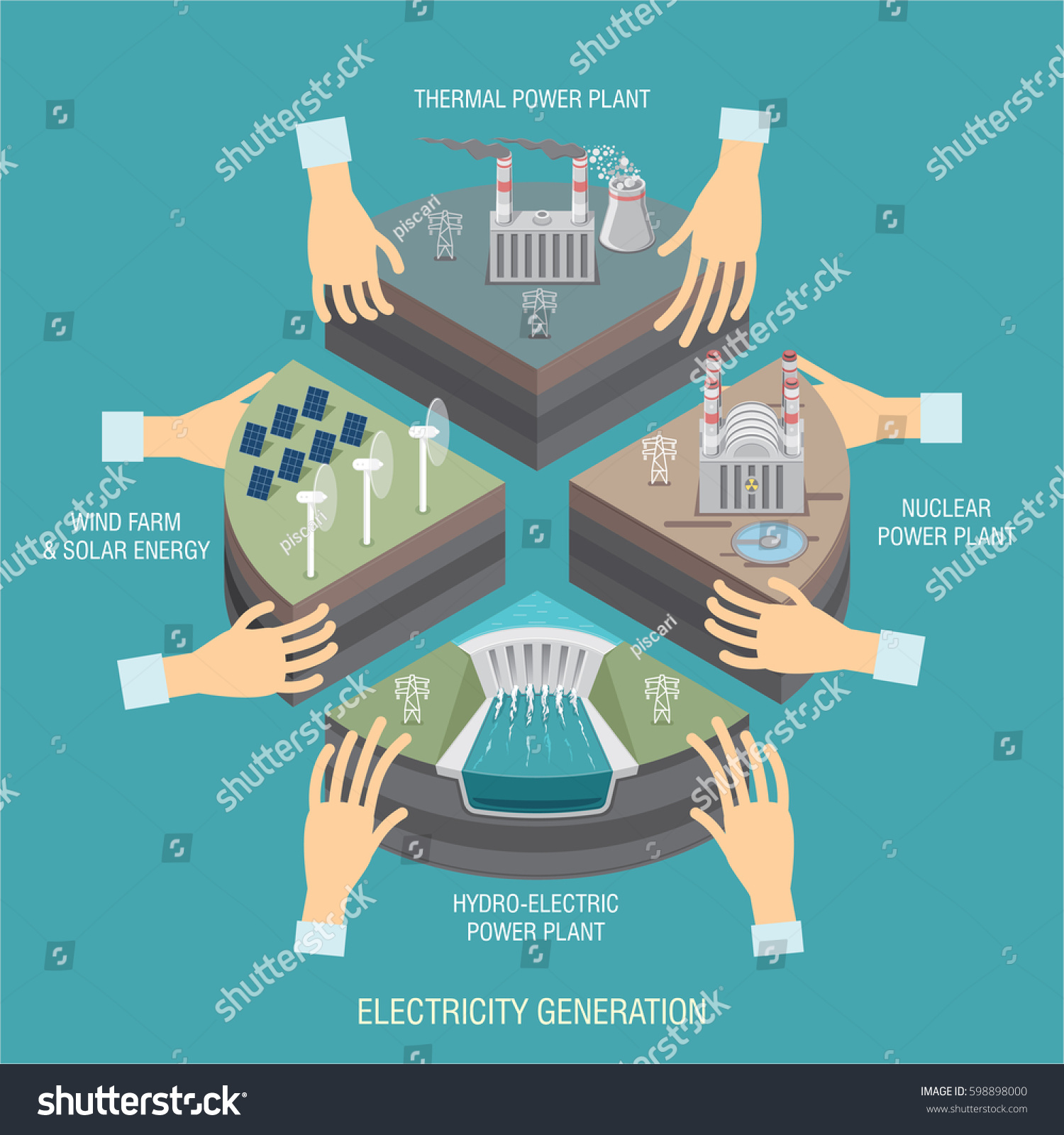 Power Industry Diagram Energy Sector Solar Stock Vector Royalty Hydro Plant With Wind Thermal And